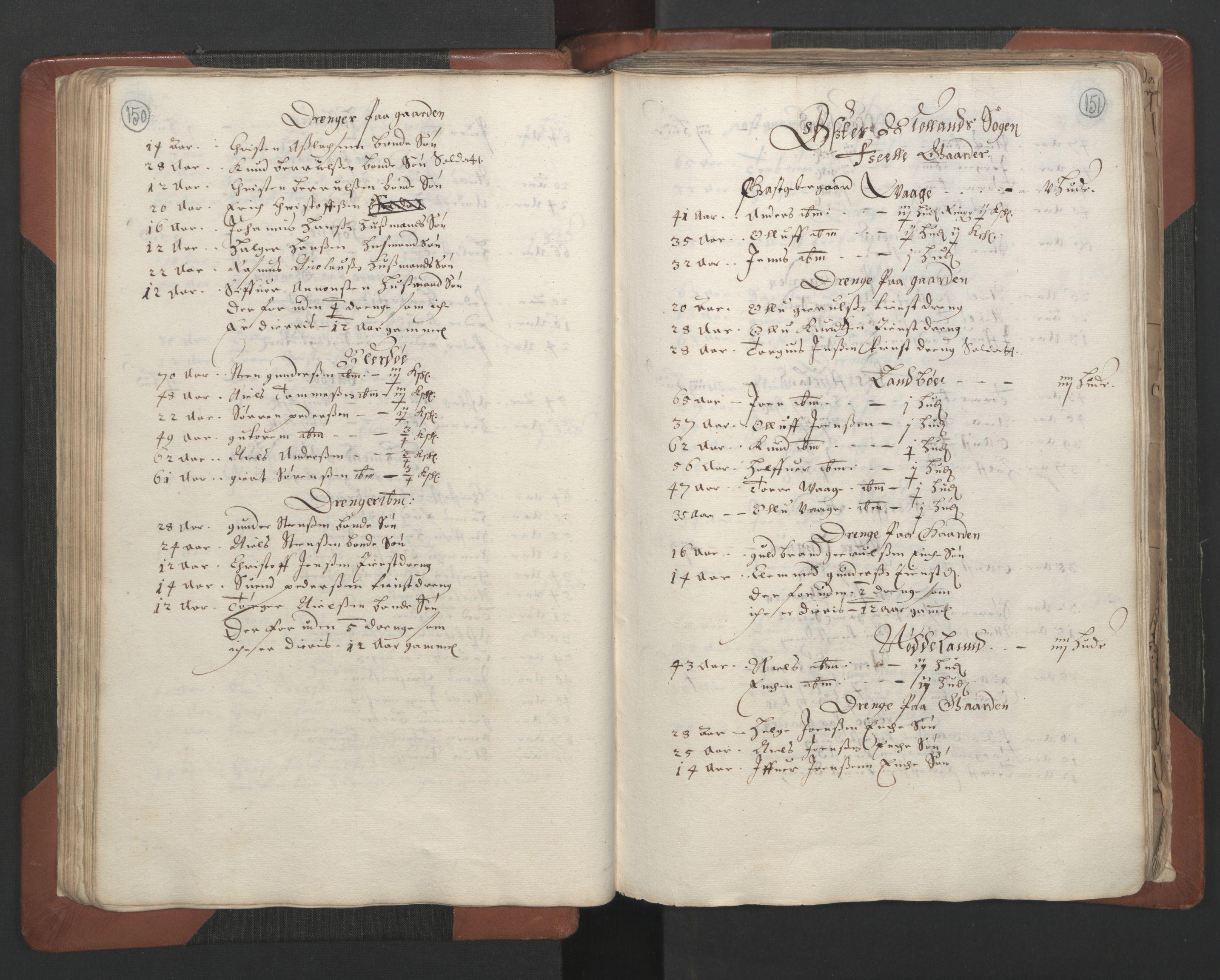 RA, Fogdenes og sorenskrivernes manntall 1664-1666, nr. 7: Nedenes fogderi, 1664-1666, s. 150-151