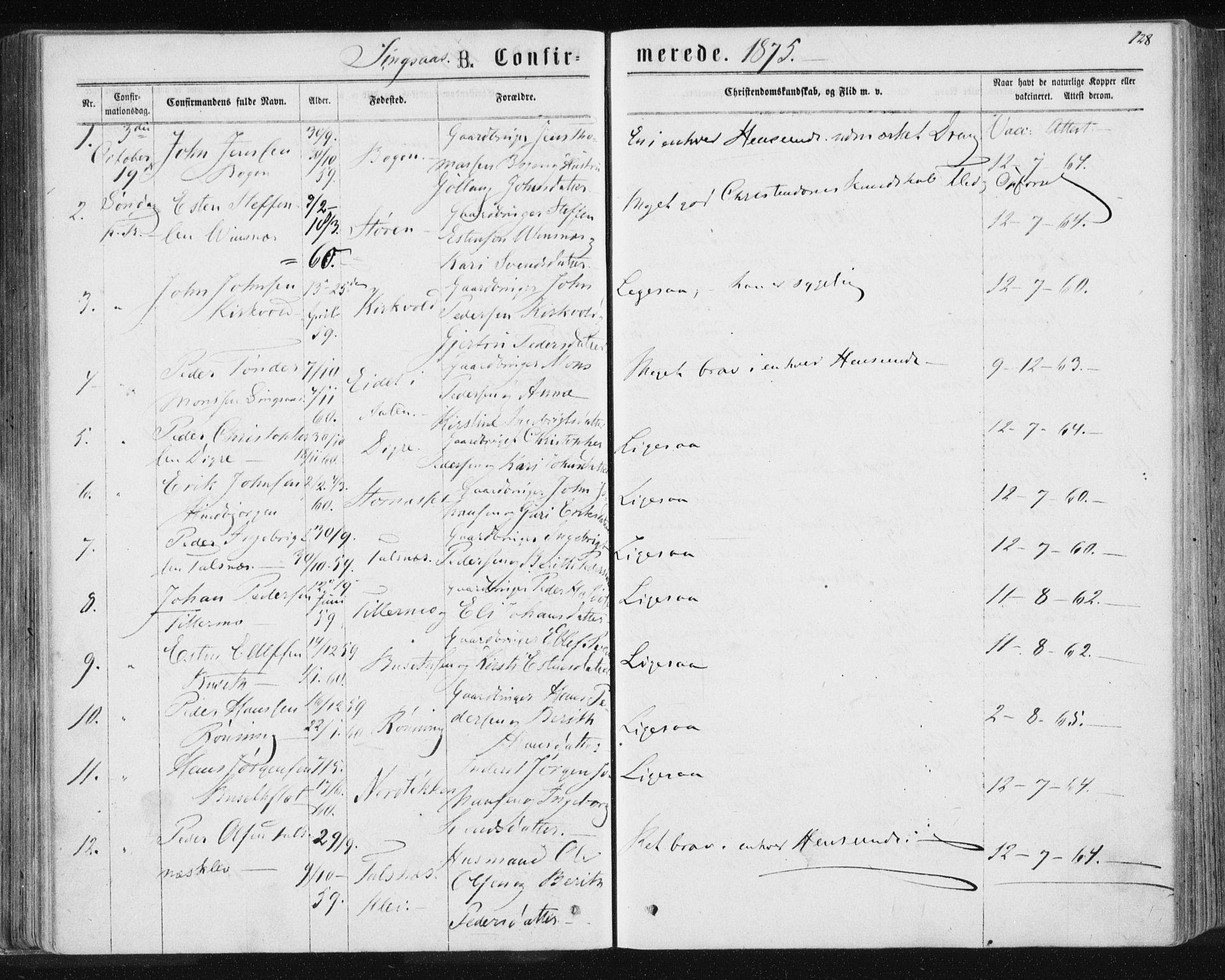 SAT, Ministerialprotokoller, klokkerbøker og fødselsregistre - Sør-Trøndelag, 685/L0970: Ministerialbok nr. 685A08 /2, 1870-1878, s. 128