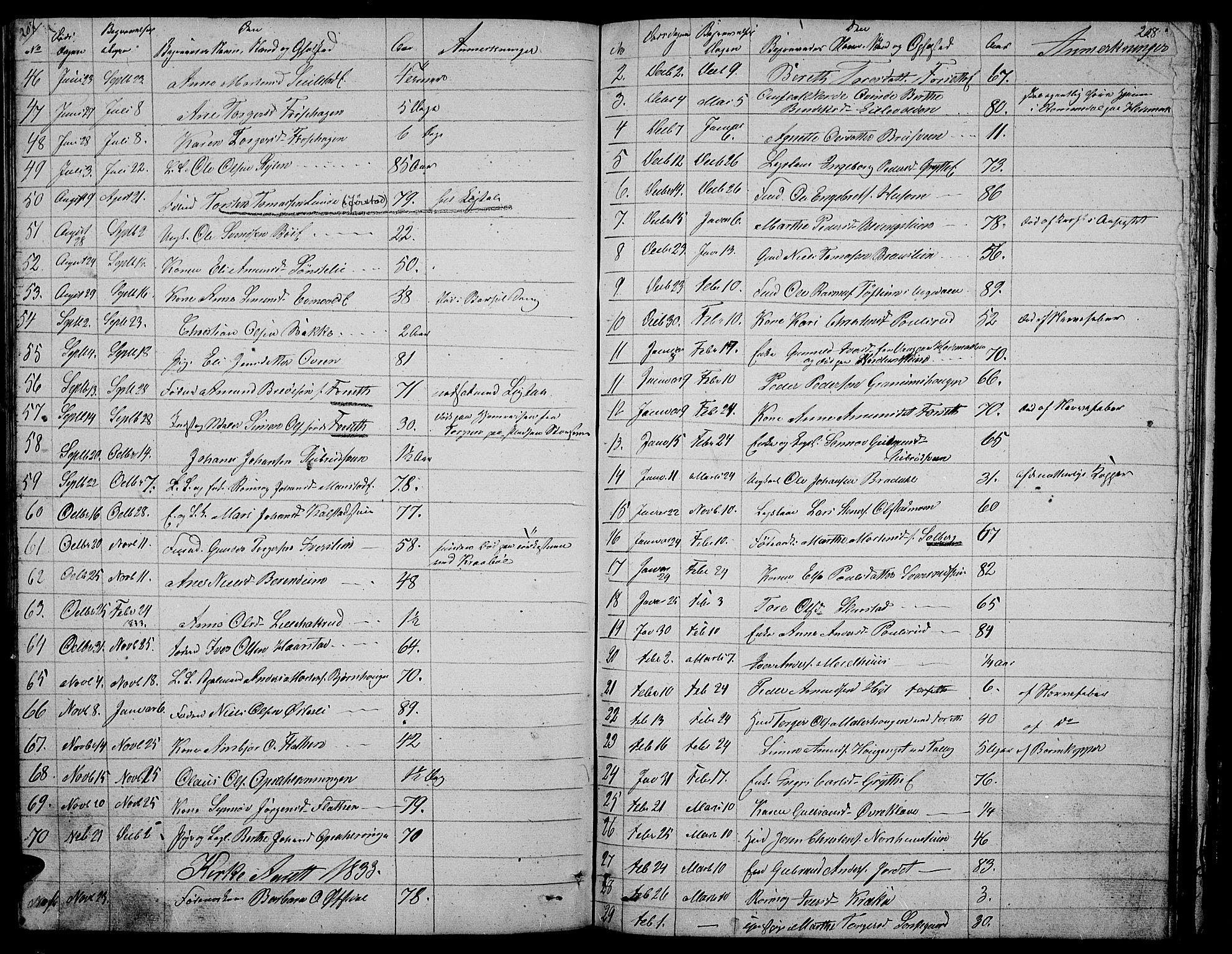 SAH, Gausdal prestekontor, Klokkerbok nr. 3, 1829-1864, s. 207-208