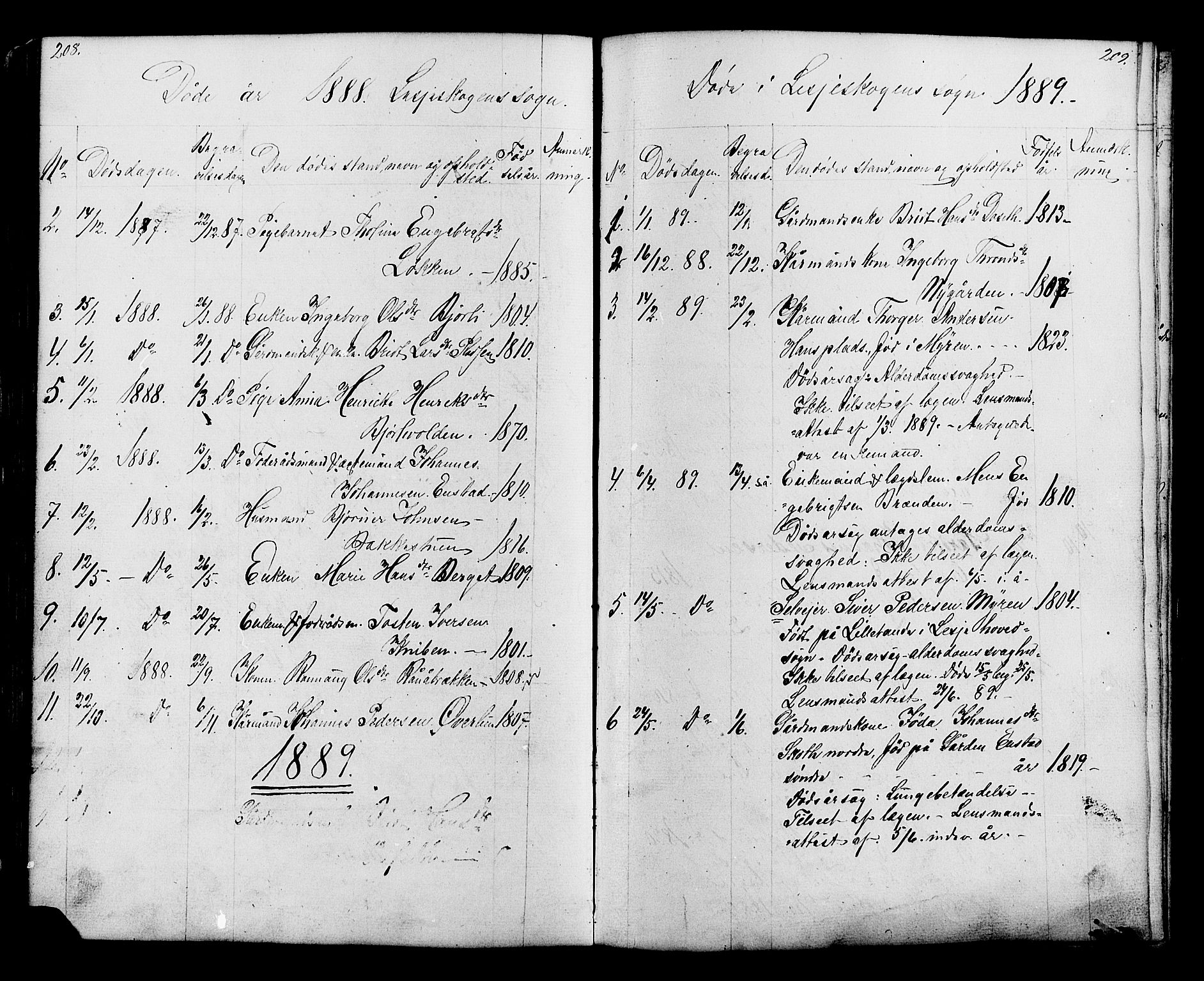 SAH, Lesja prestekontor, Klokkerbok nr. 6, 1871-1904, s. 208-209