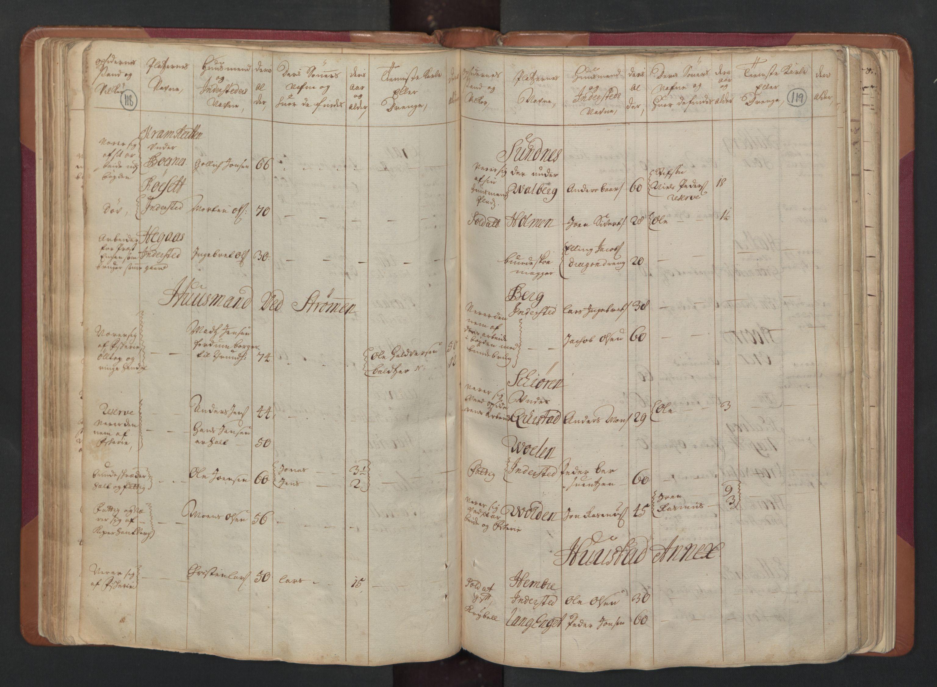 RA, Manntallet 1701, nr. 15: Inderøy fogderi og Namdal fogderi, 1701, s. 118-119