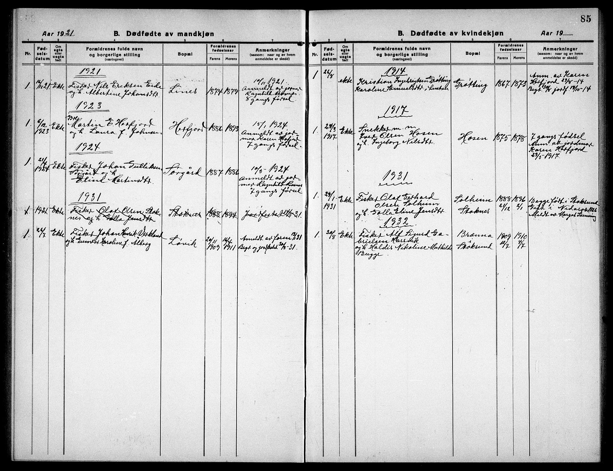 SAT, Ministerialprotokoller, klokkerbøker og fødselsregistre - Sør-Trøndelag, 656/L0696: Klokkerbok nr. 656C02, 1921-1937, s. 85