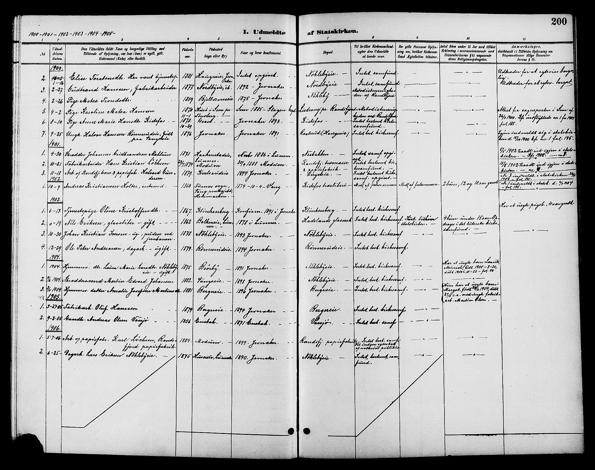 SAH, Jevnaker prestekontor, Klokkerbok nr. 2, 1896-1906, s. 200