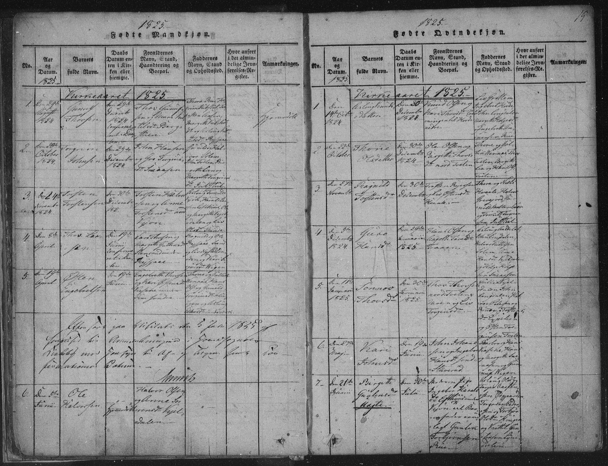 SAKO, Hjartdal kirkebøker, F/Fc/L0001: Ministerialbok nr. III 1, 1815-1843, s. 15