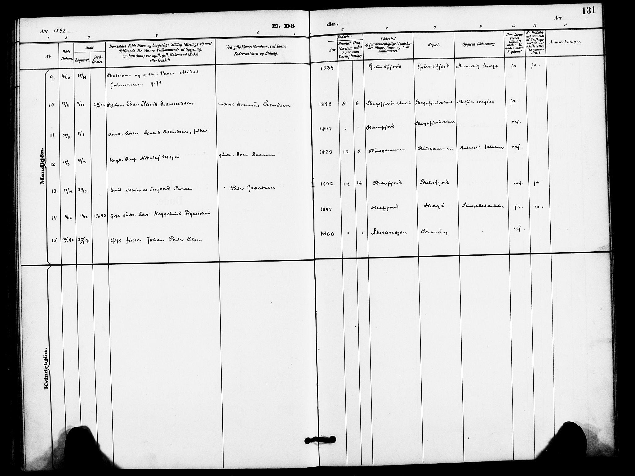 SATØ, Karlsøy sokneprestembete, H/Ha/Haa/L0012kirke: Ministerialbok nr. 12, 1892-1902, s. 131