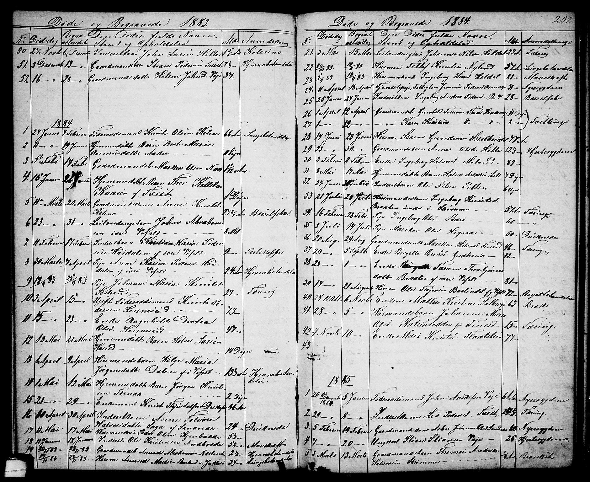 SAKO, Drangedal kirkebøker, G/Ga/L0002: Klokkerbok nr. I 2, 1856-1887, s. 252