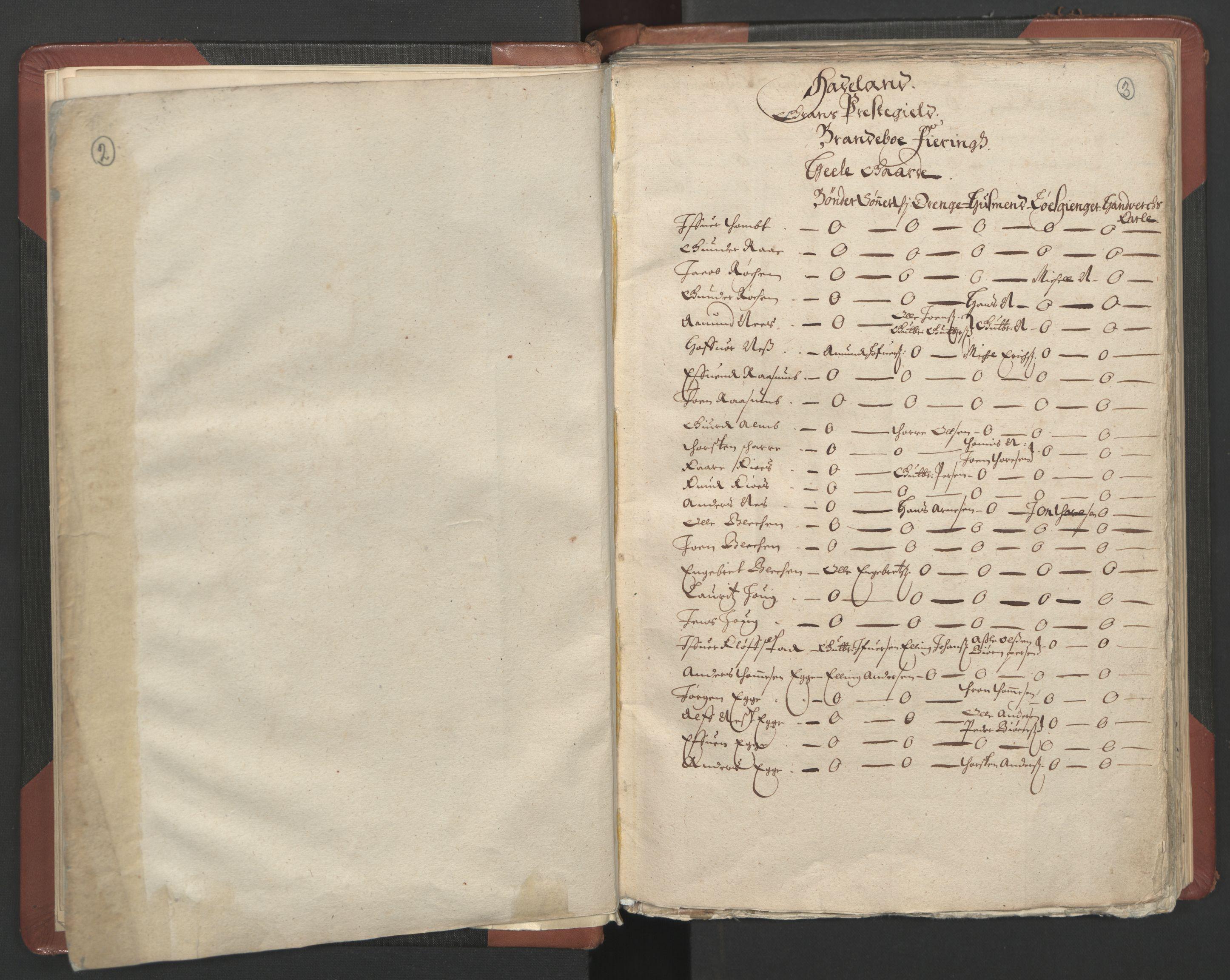 RA, Fogdenes og sorenskrivernes manntall 1664-1666, nr. 4: Hadeland og Valdres fogderi og Gudbrandsdal fogderi, 1664, s. 2-3