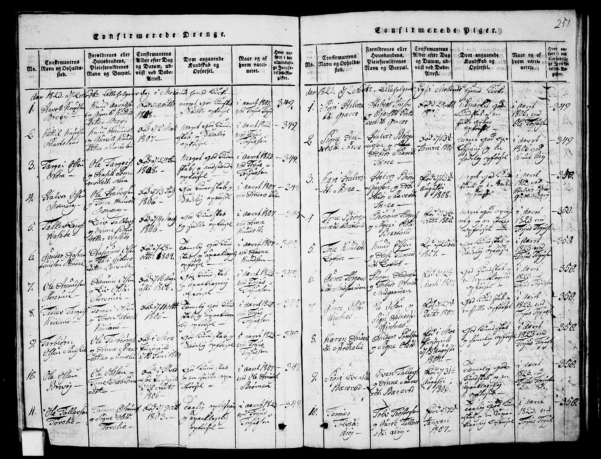 SAKO, Fyresdal kirkebøker, G/Ga/L0001: Klokkerbok nr. I 1, 1816-1840, s. 251