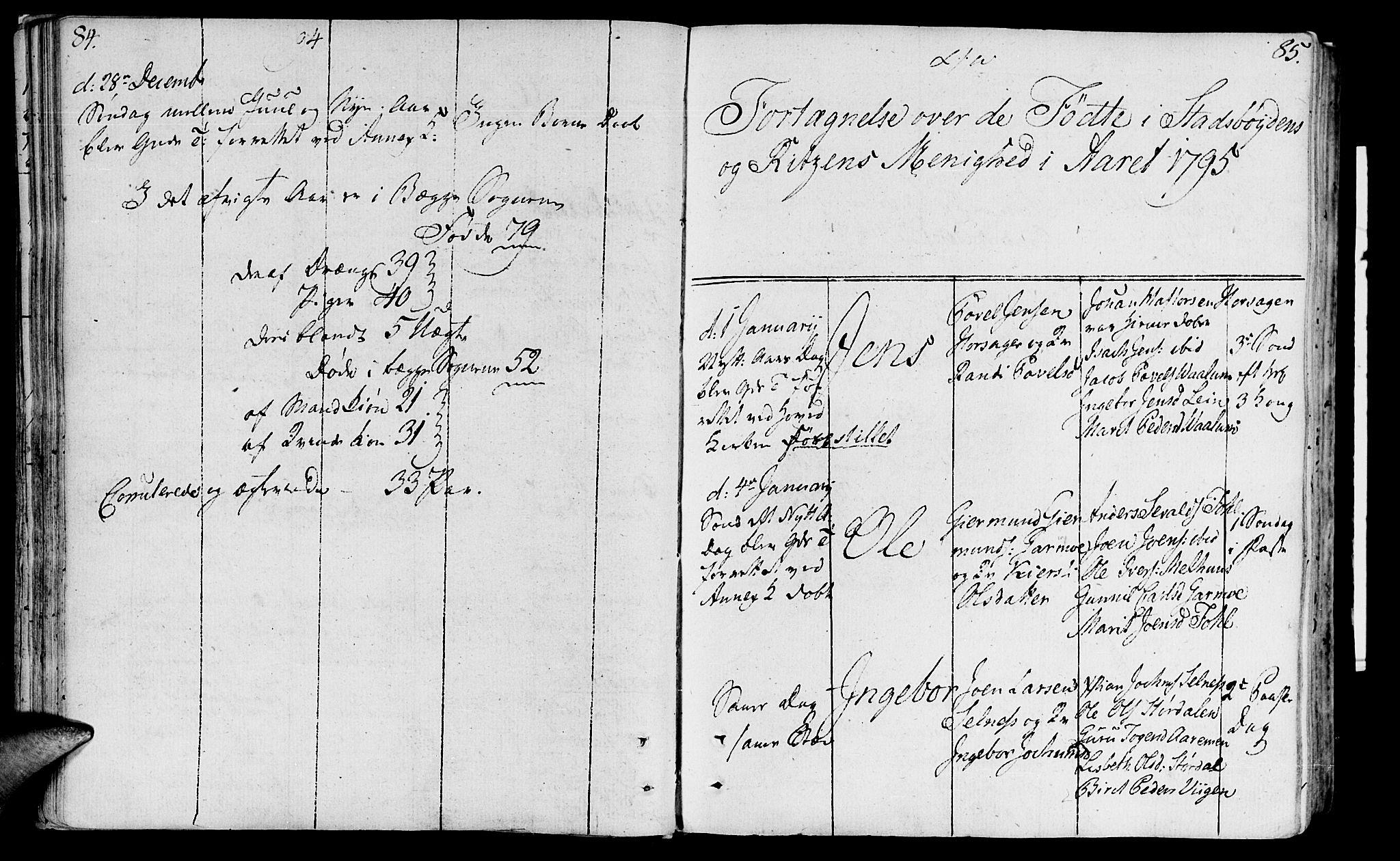 SAT, Ministerialprotokoller, klokkerbøker og fødselsregistre - Sør-Trøndelag, 646/L0606: Ministerialbok nr. 646A04, 1791-1805, s. 84-85