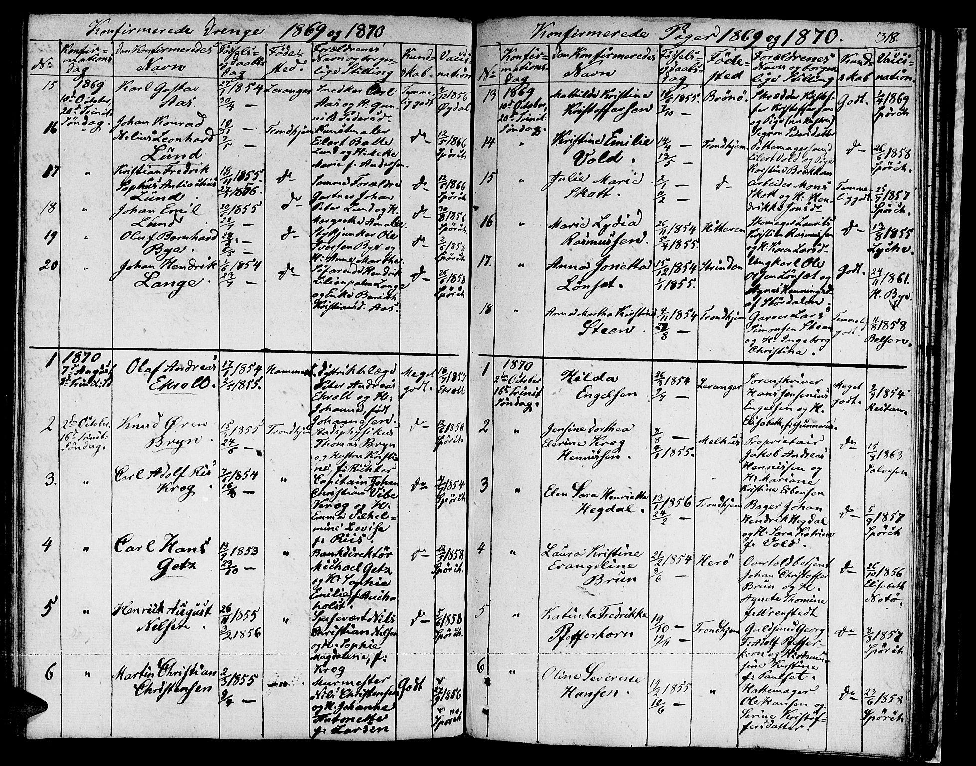 SAT, Ministerialprotokoller, klokkerbøker og fødselsregistre - Sør-Trøndelag, 601/L0070: Residerende kapellans bok nr. 601B03, 1821-1881, s. 318
