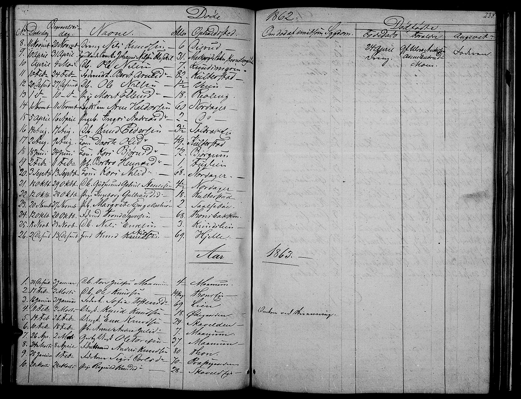 SAH, Nord-Aurdal prestekontor, Klokkerbok nr. 2, 1842-1877, s. 238