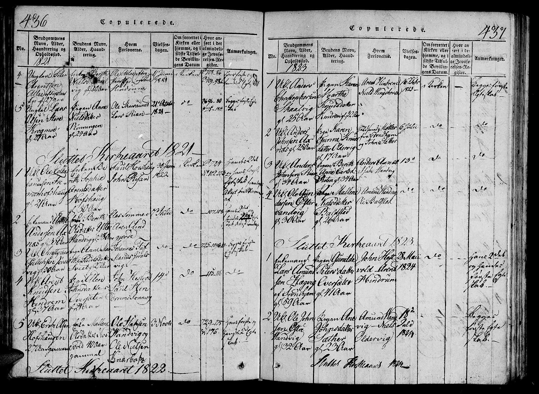 SAT, Ministerialprotokoller, klokkerbøker og fødselsregistre - Nord-Trøndelag, 701/L0005: Ministerialbok nr. 701A05 /2, 1816-1825, s. 436-437