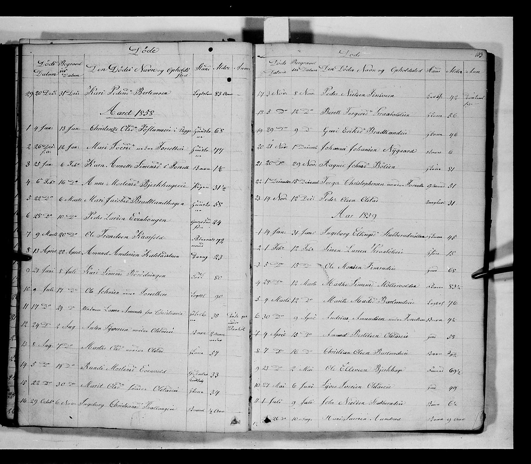 SAH, Gausdal prestekontor, Klokkerbok nr. 5, 1846-1867, s. 103
