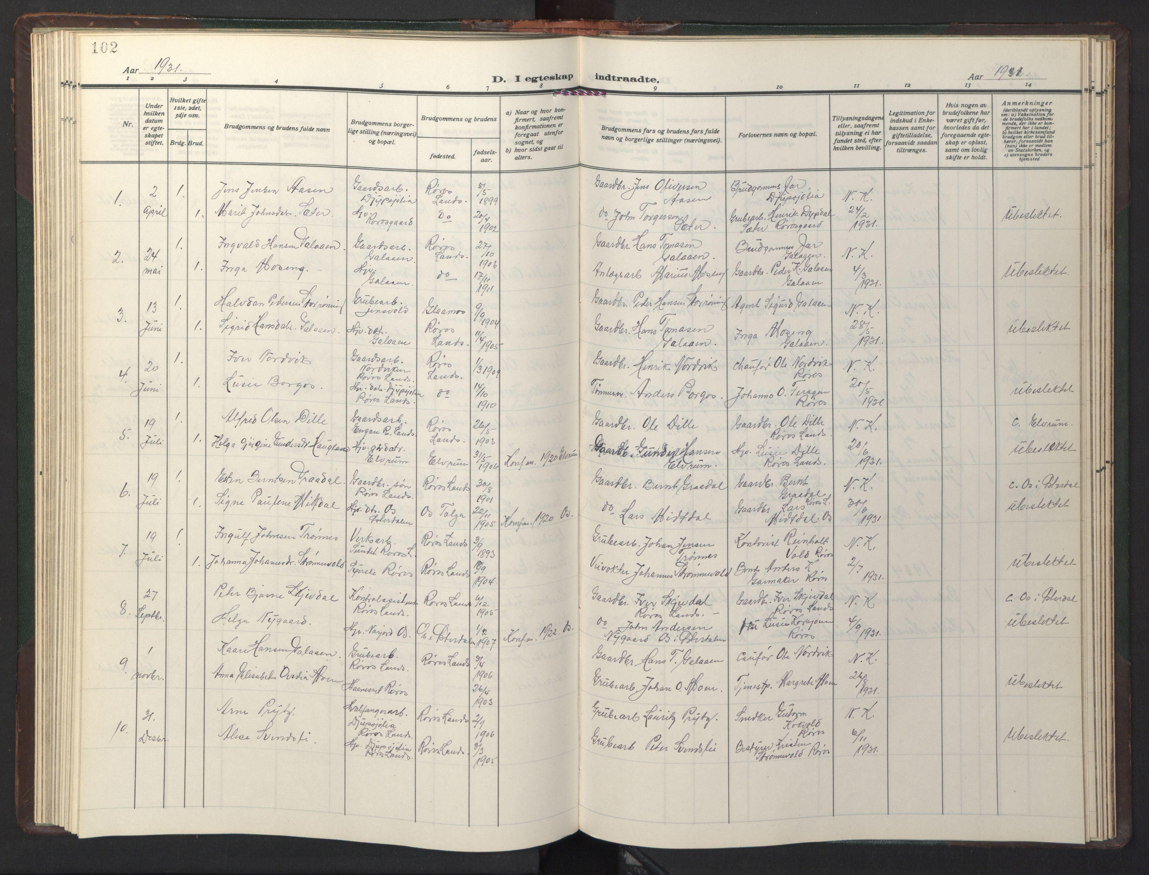 SAT, Ministerialprotokoller, klokkerbøker og fødselsregistre - Sør-Trøndelag, 681/L0944: Klokkerbok nr. 681C08, 1926-1954, s. 102