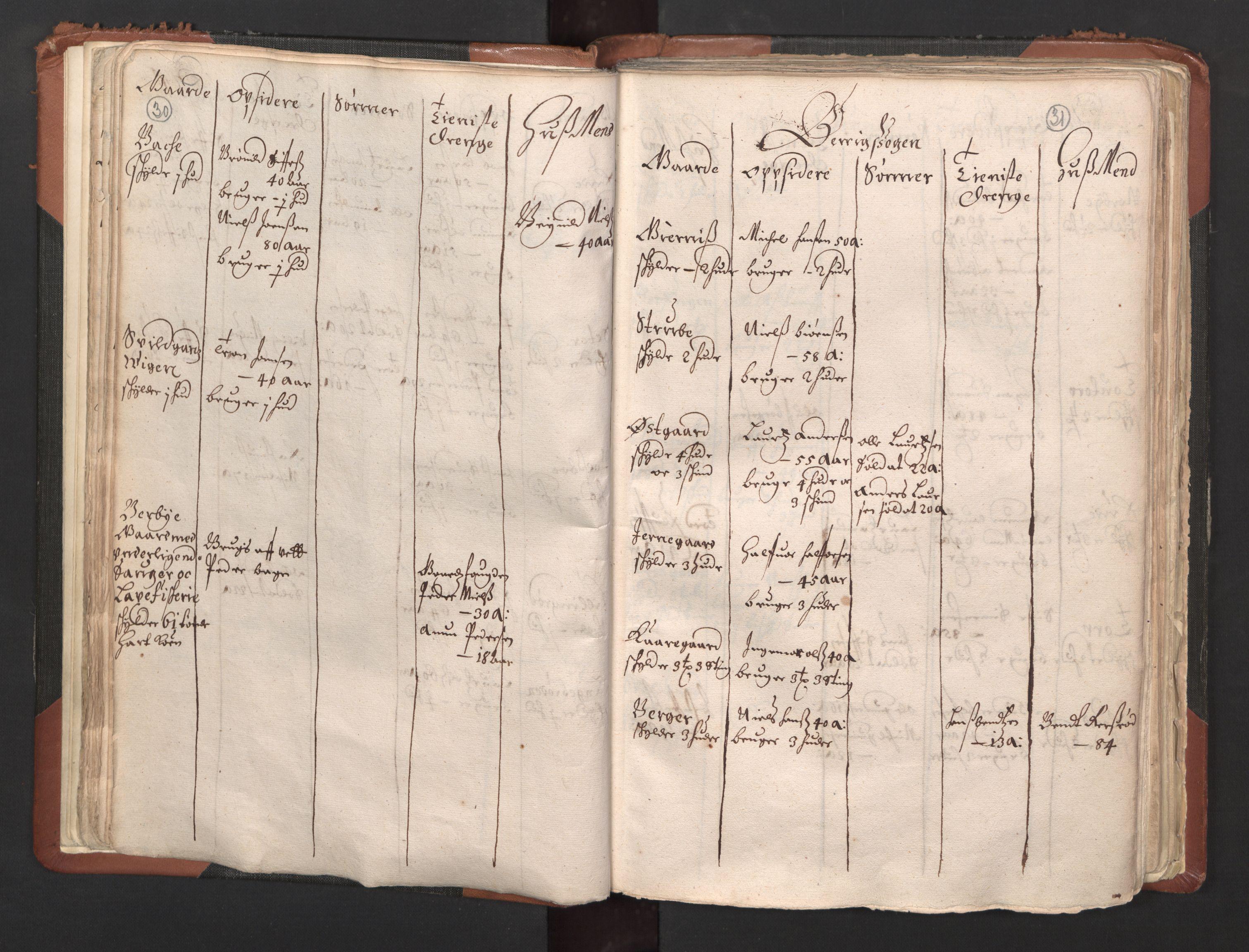 RA, Fogdenes og sorenskrivernes manntall 1664-1666, nr. 1: Fogderier (len og skipreider) i nåværende Østfold fylke, 1664, s. 30-31