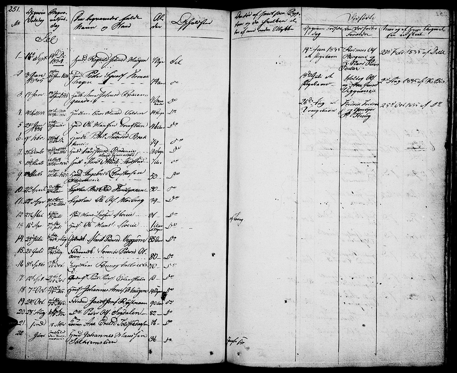 SAH, Vågå prestekontor, Ministerialbok nr. 4 /3, 1834-1842, s. 251