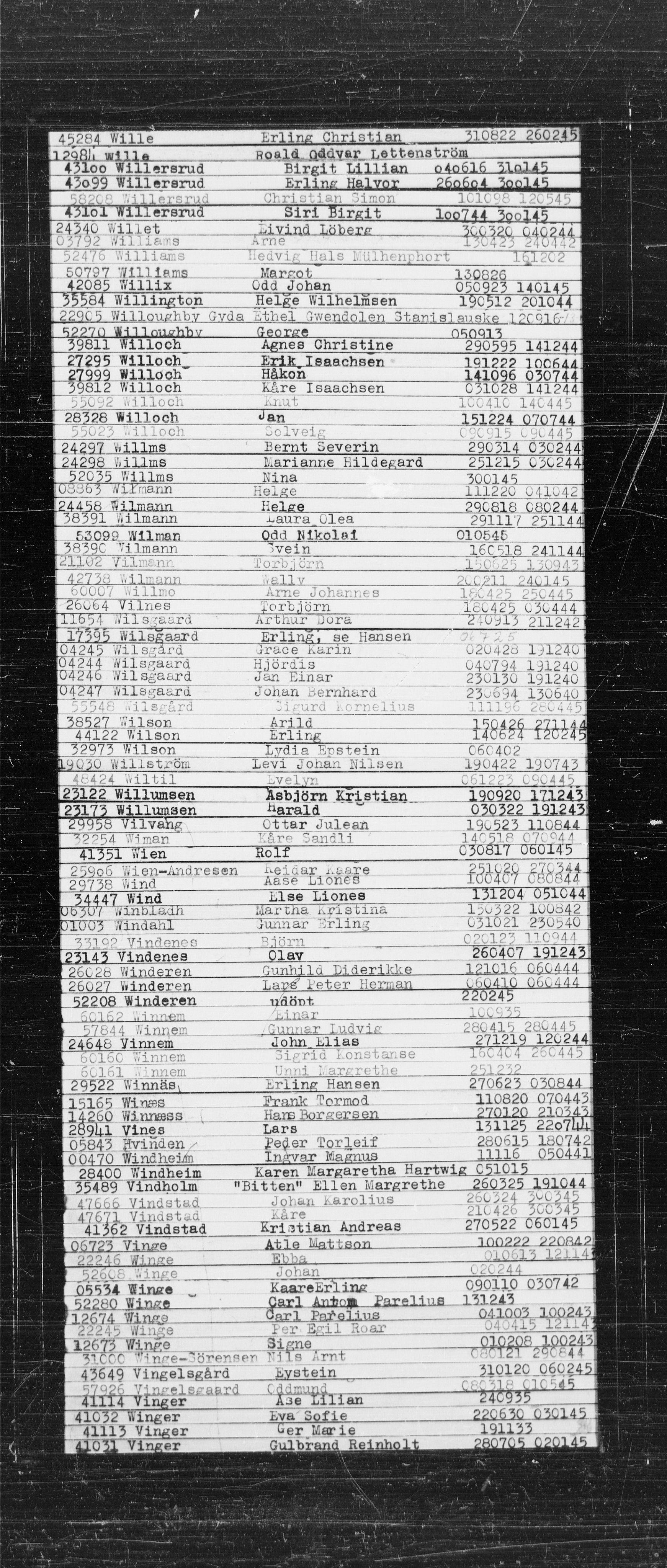 RA, Den Kgl. Norske Legasjons Flyktningskontor, V/Va/L0022: Kjesäterkartoteket.  Alfabetisk register, A-Å., 1940-1945, s. 931