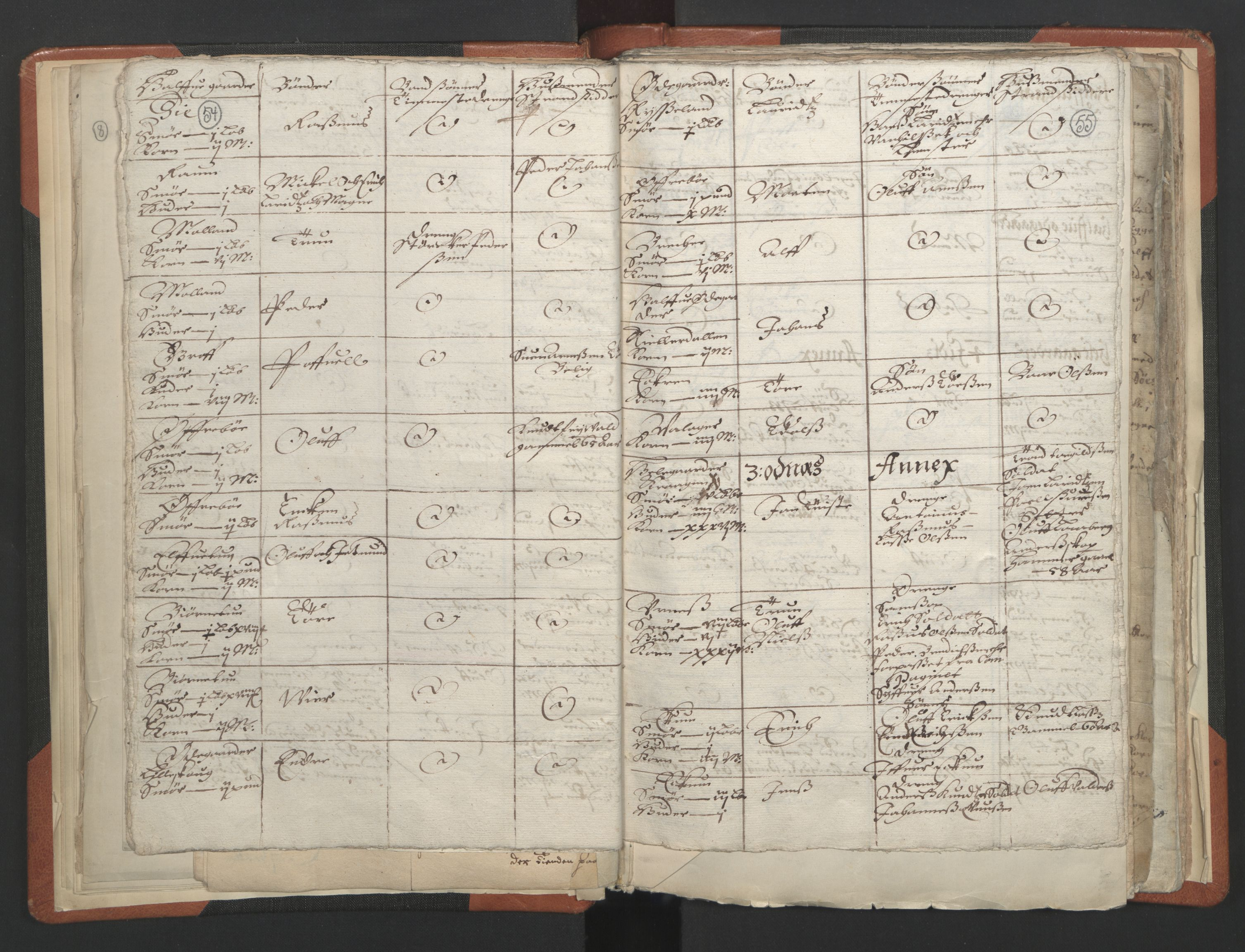RA, Sogneprestenes manntall 1664-1666, nr. 23: Sogn prosti, 1664-1666, s. 54-55