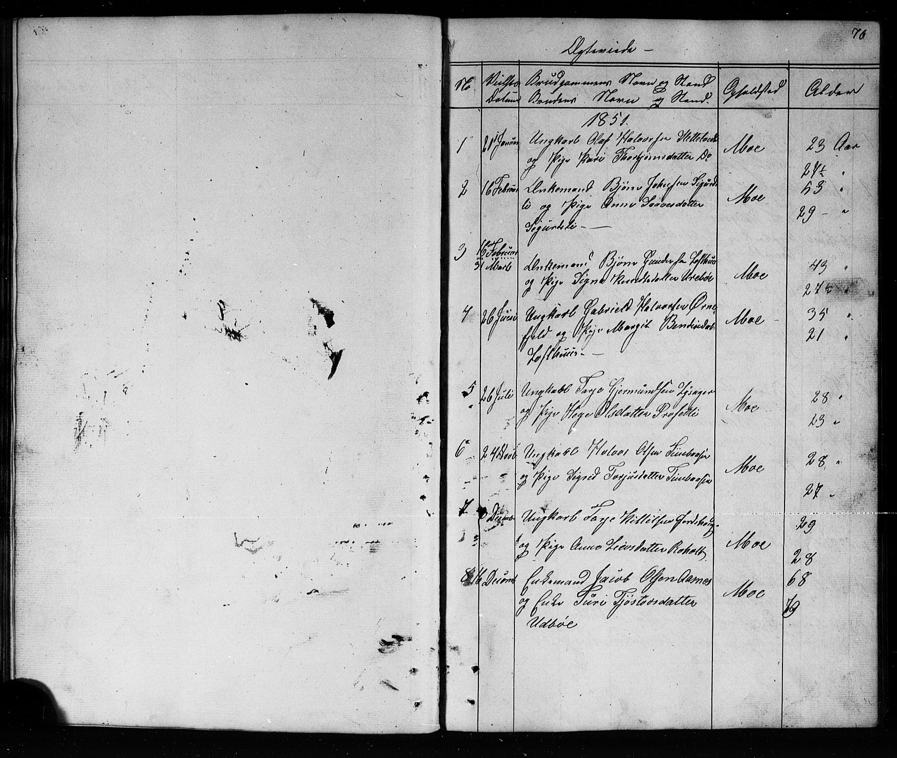 SAKO, Mo kirkebøker, G/Ga/L0001: Klokkerbok nr. I 1, 1851-1891, s. 76