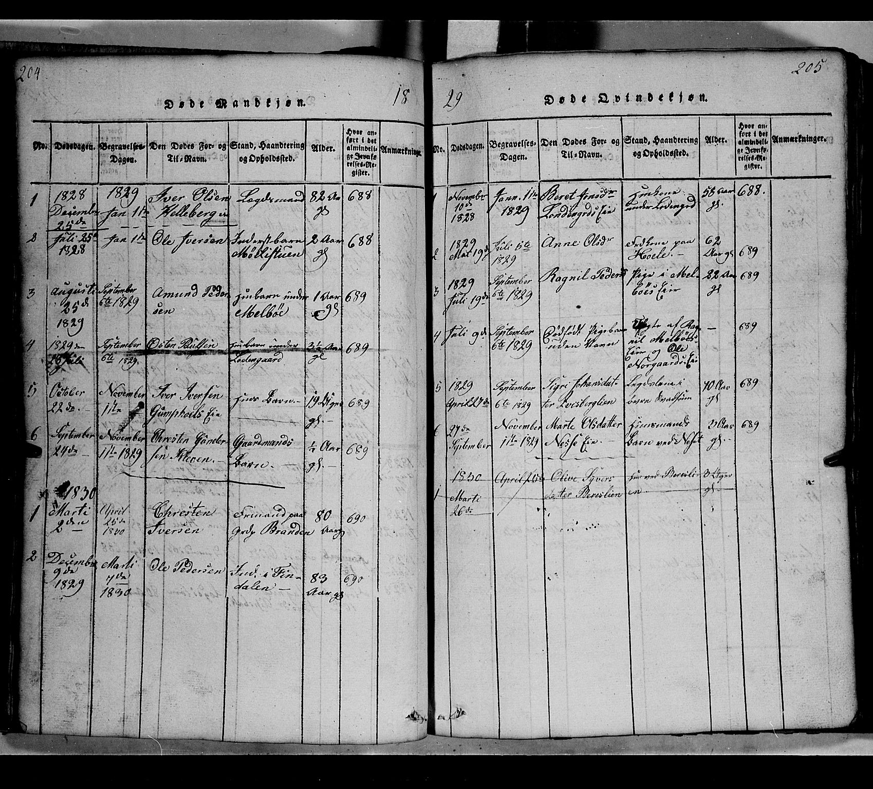 SAH, Gausdal prestekontor, Klokkerbok nr. 2, 1818-1874, s. 205a-205b