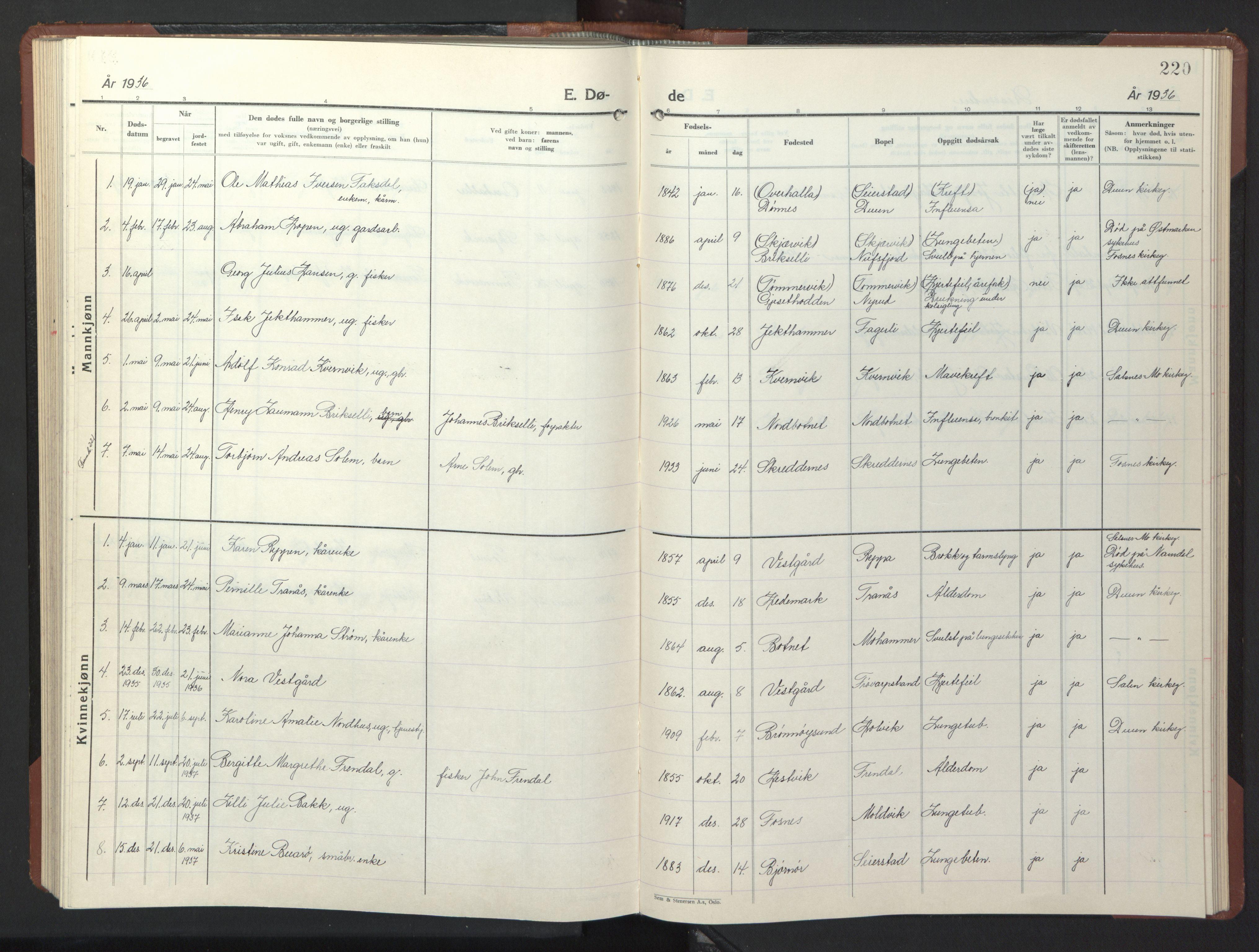 SAT, Ministerialprotokoller, klokkerbøker og fødselsregistre - Nord-Trøndelag, 773/L0625: Klokkerbok nr. 773C01, 1910-1952, s. 220