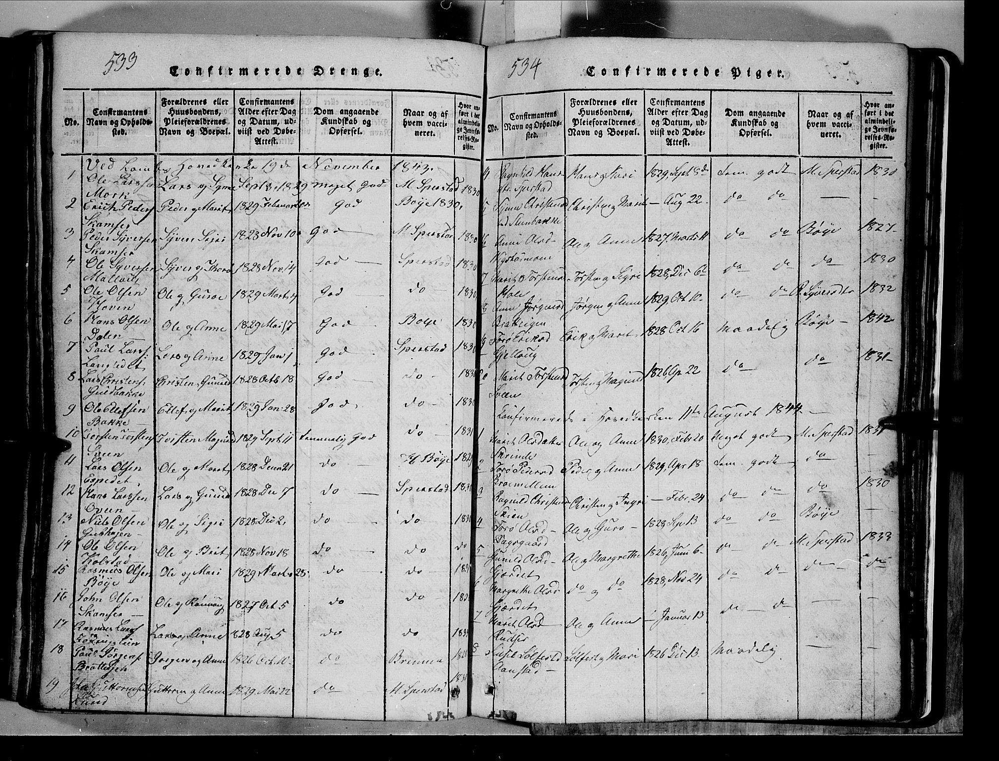 SAH, Lom prestekontor, L/L0003: Klokkerbok nr. 3, 1815-1844, s. 533-534
