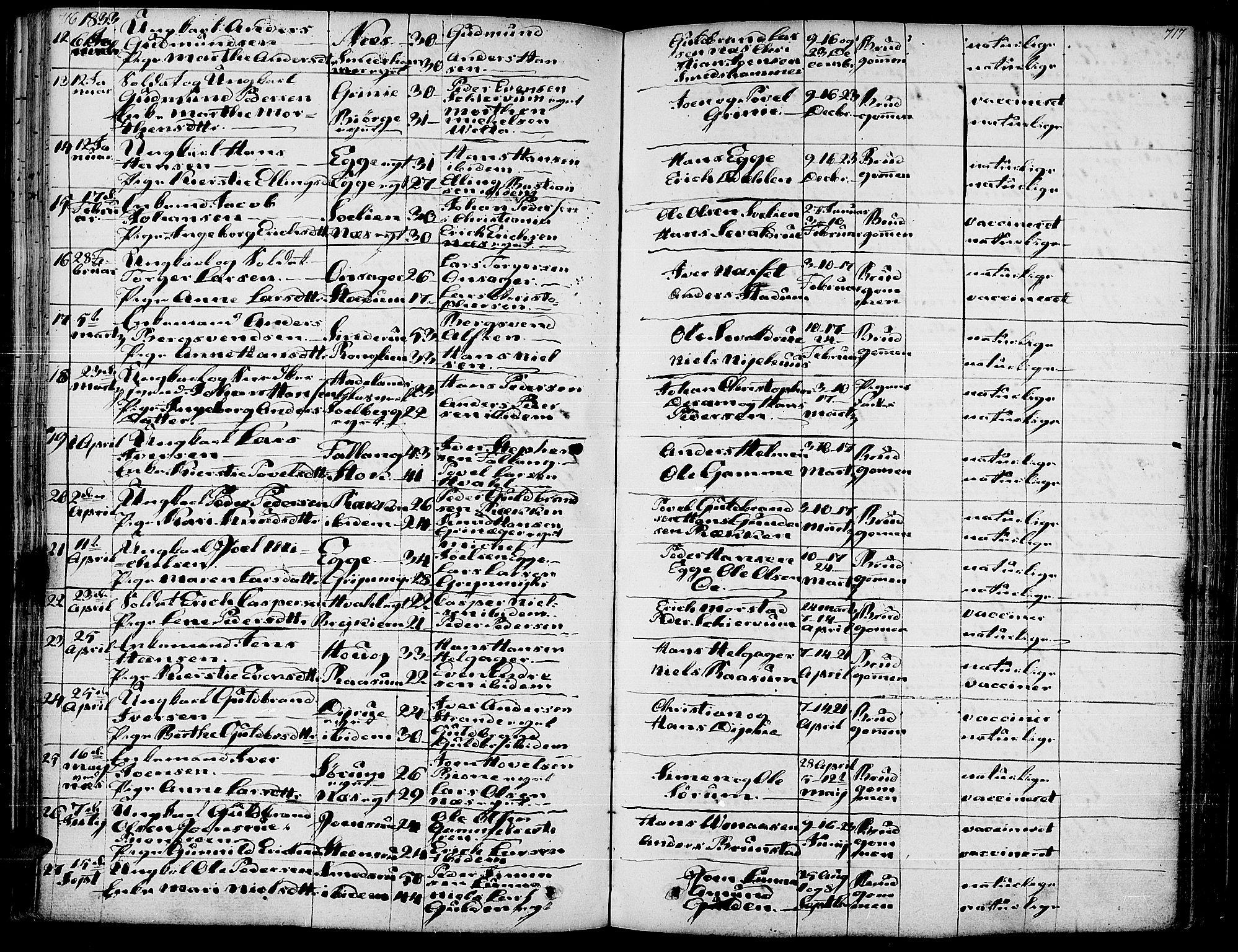 SAH, Gran prestekontor, Ministerialbok nr. 10, 1824-1842, s. 716-717