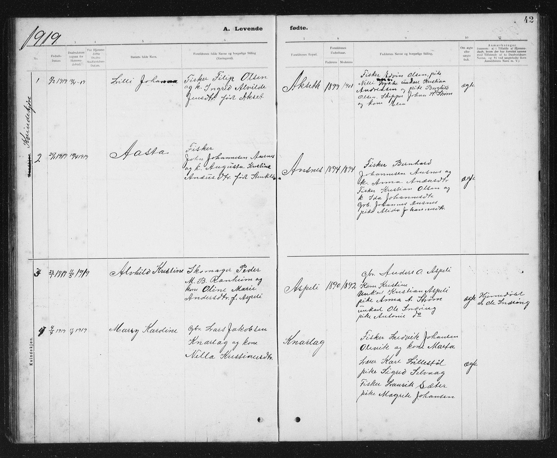 SAT, Ministerialprotokoller, klokkerbøker og fødselsregistre - Sør-Trøndelag, 637/L0563: Klokkerbok nr. 637C04, 1899-1940, s. 42