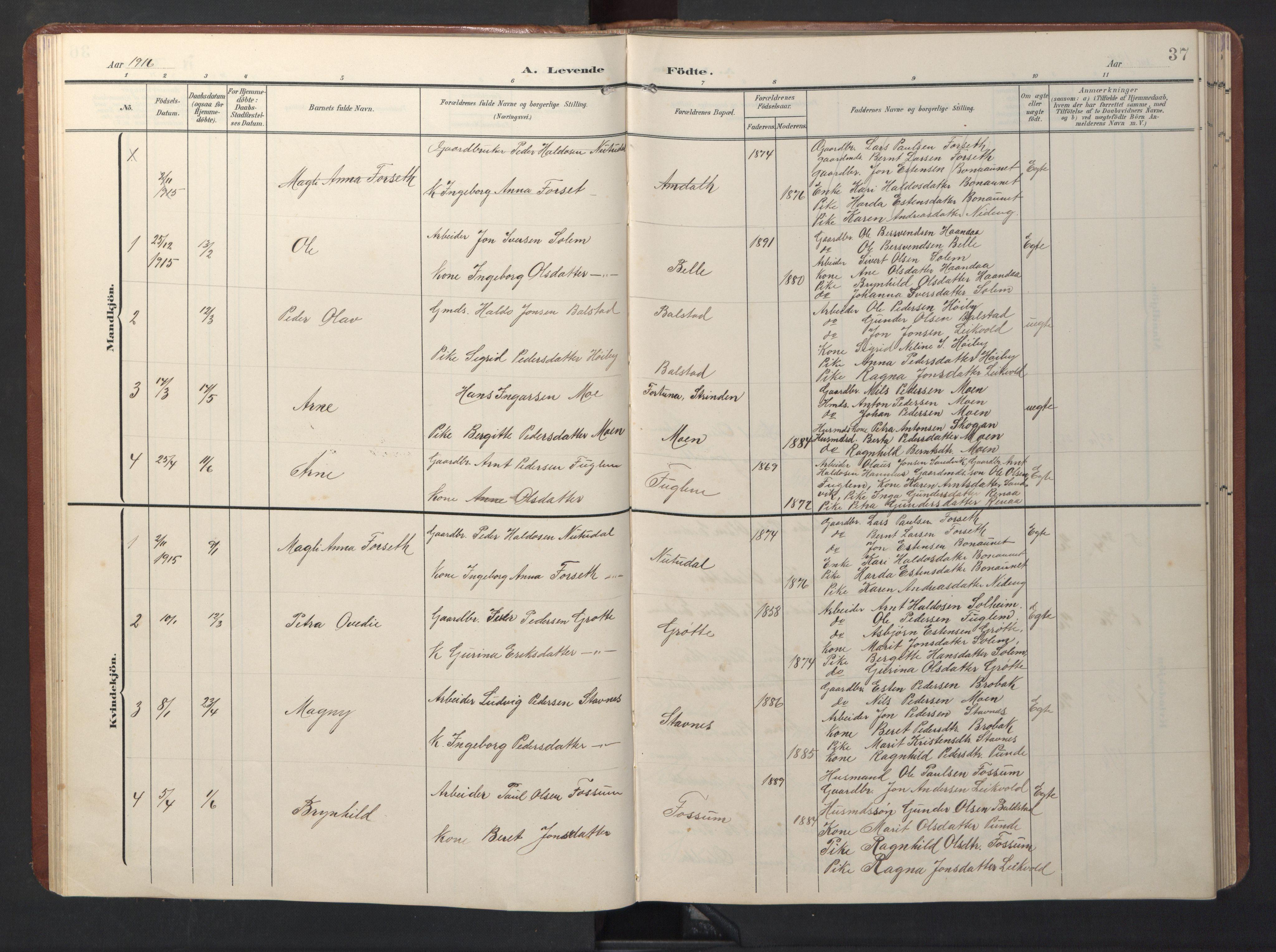 SAT, Ministerialprotokoller, klokkerbøker og fødselsregistre - Sør-Trøndelag, 696/L1161: Klokkerbok nr. 696C01, 1902-1950, s. 37