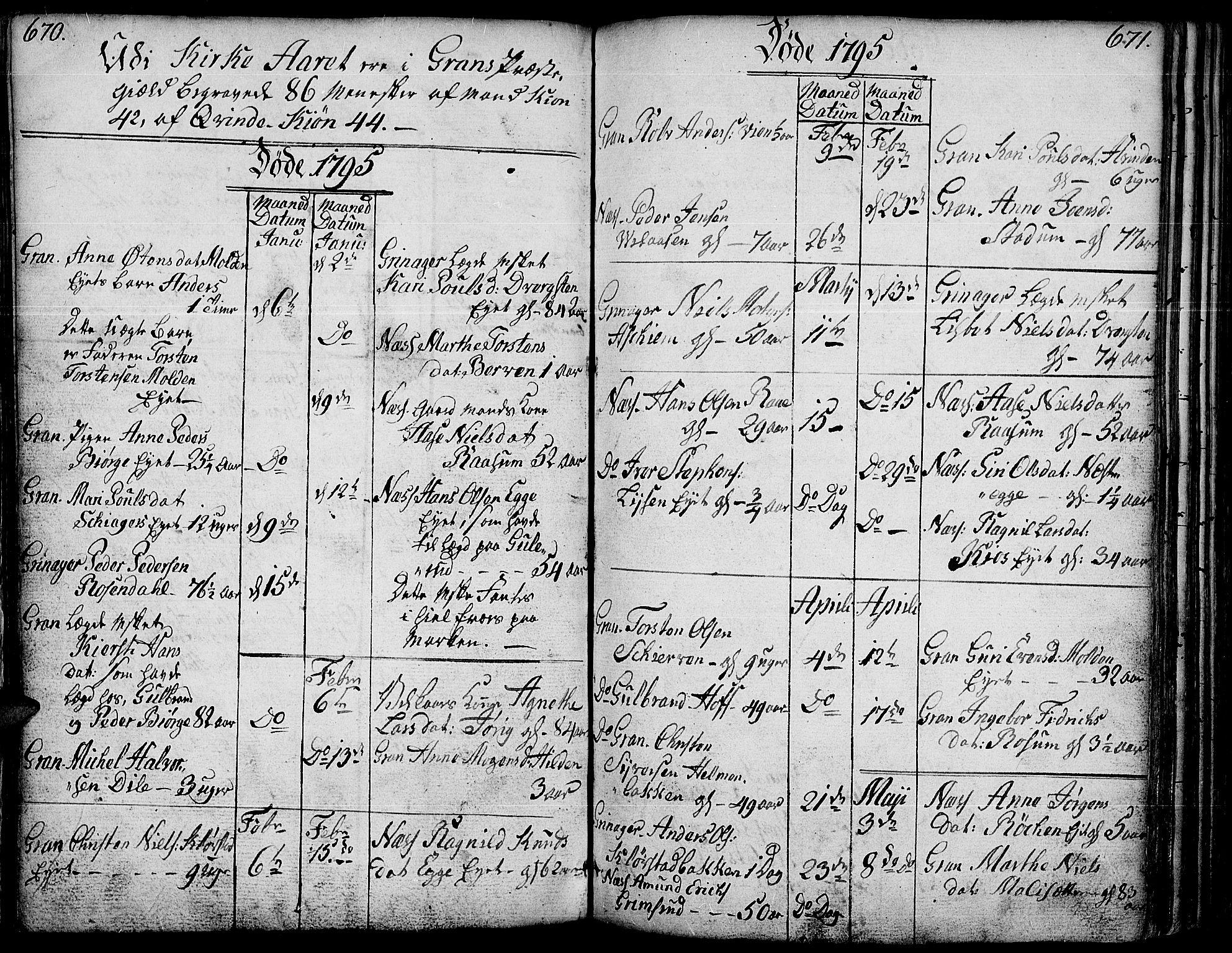SAH, Gran prestekontor, Ministerialbok nr. 6, 1787-1824, s. 670-671