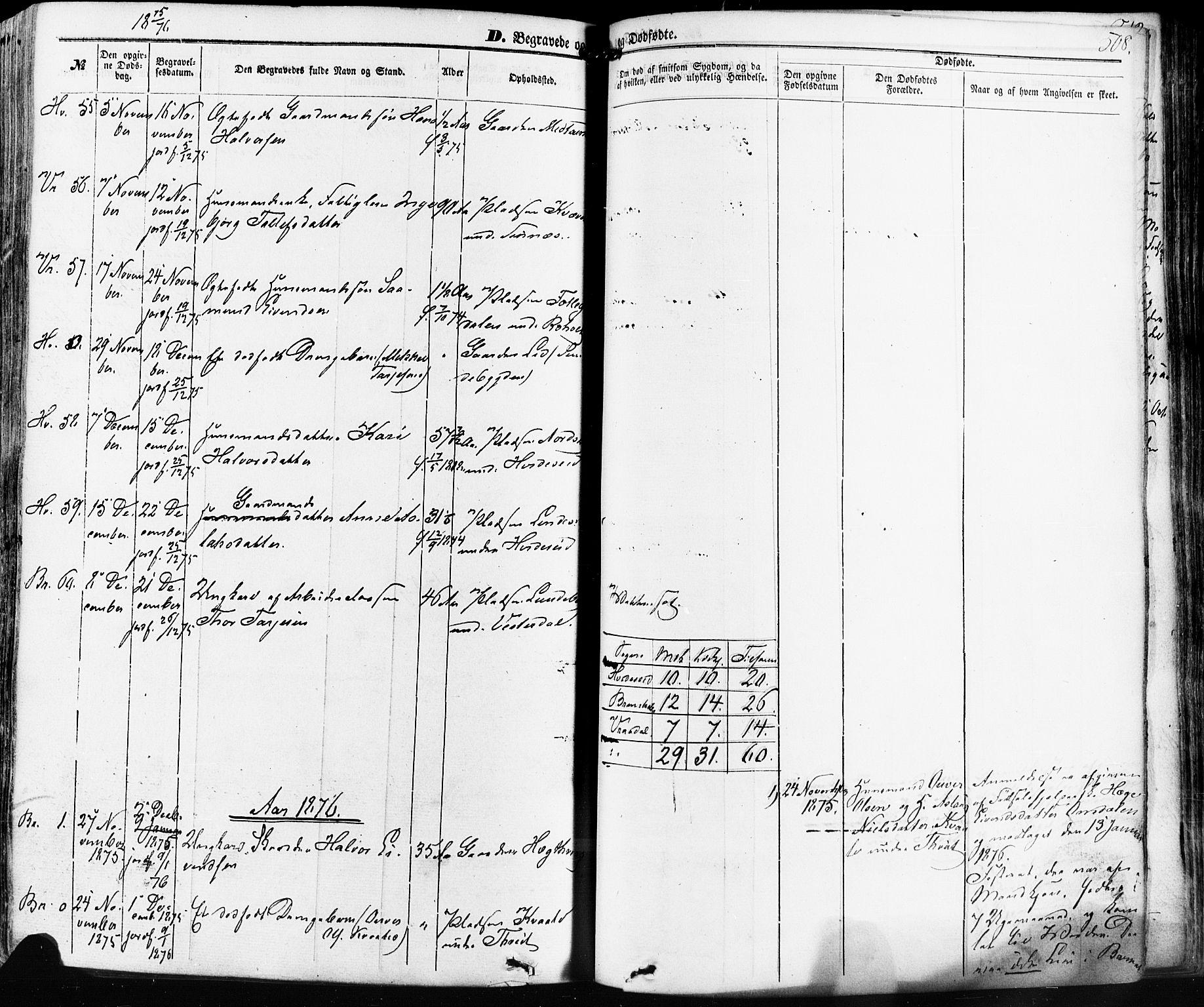 SAKO, Kviteseid kirkebøker, F/Fa/L0007: Ministerialbok nr. I 7, 1859-1881, s. 508