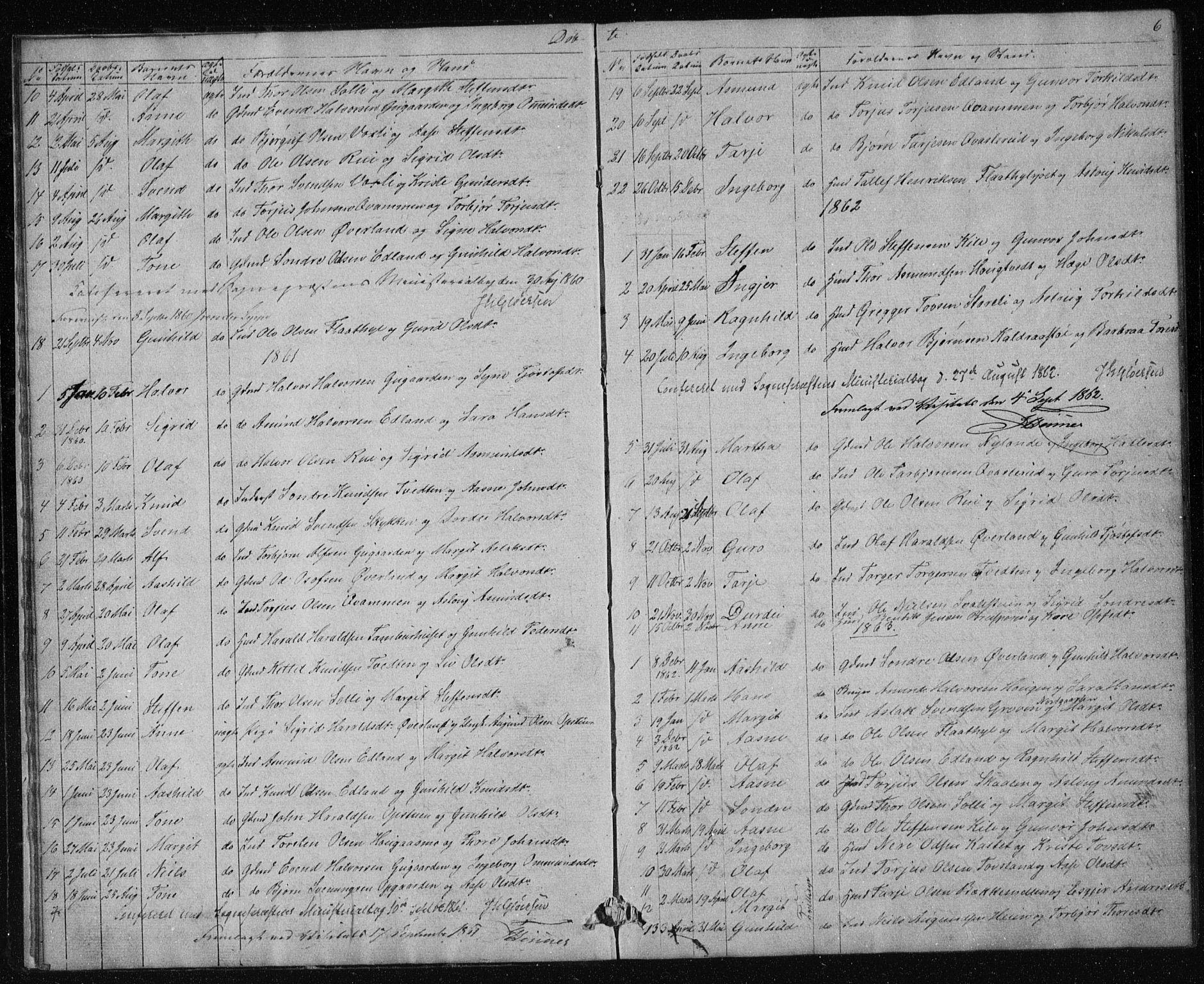SAKO, Vinje kirkebøker, G/Gc/L0001: Klokkerbok nr. III 1, 1850-1893, s. 6