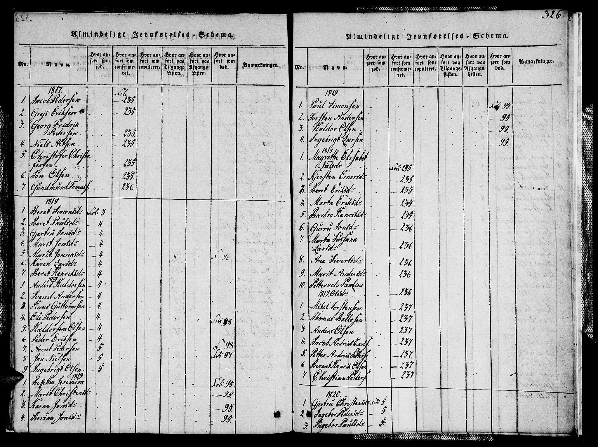 SAT, Ministerialprotokoller, klokkerbøker og fødselsregistre - Sør-Trøndelag, 608/L0336: Klokkerbok nr. 608C02, 1817-1827, s. 326