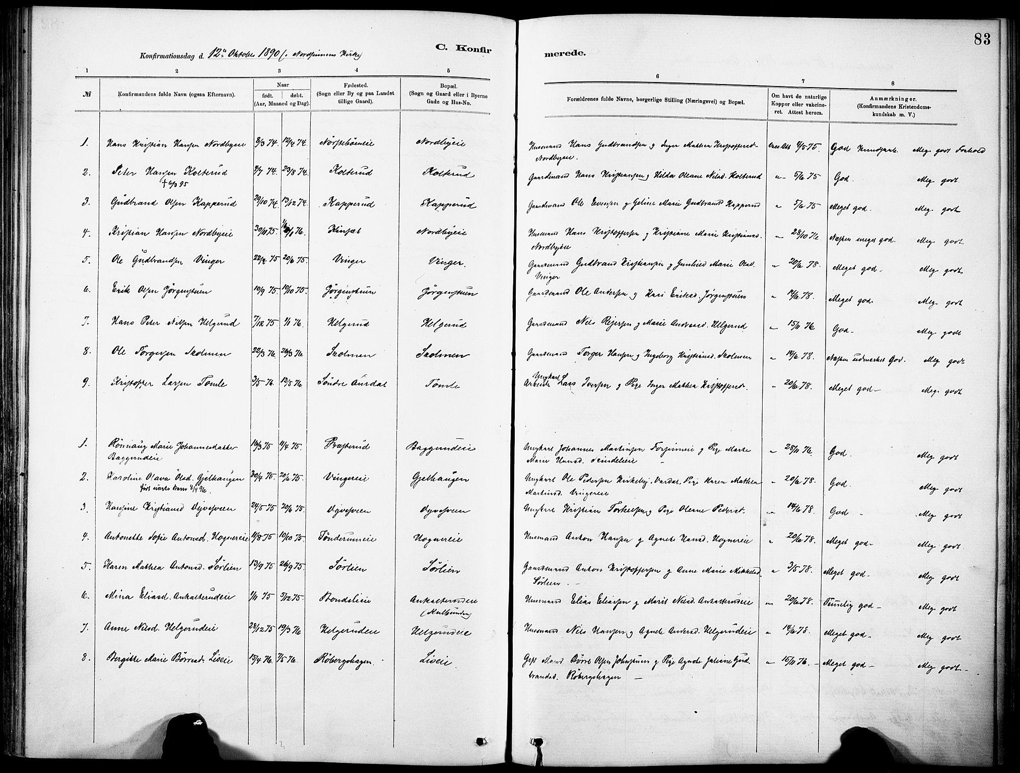 SAH, Nordre Land prestekontor, Ministerialbok nr. 5, 1882-1903, s. 83