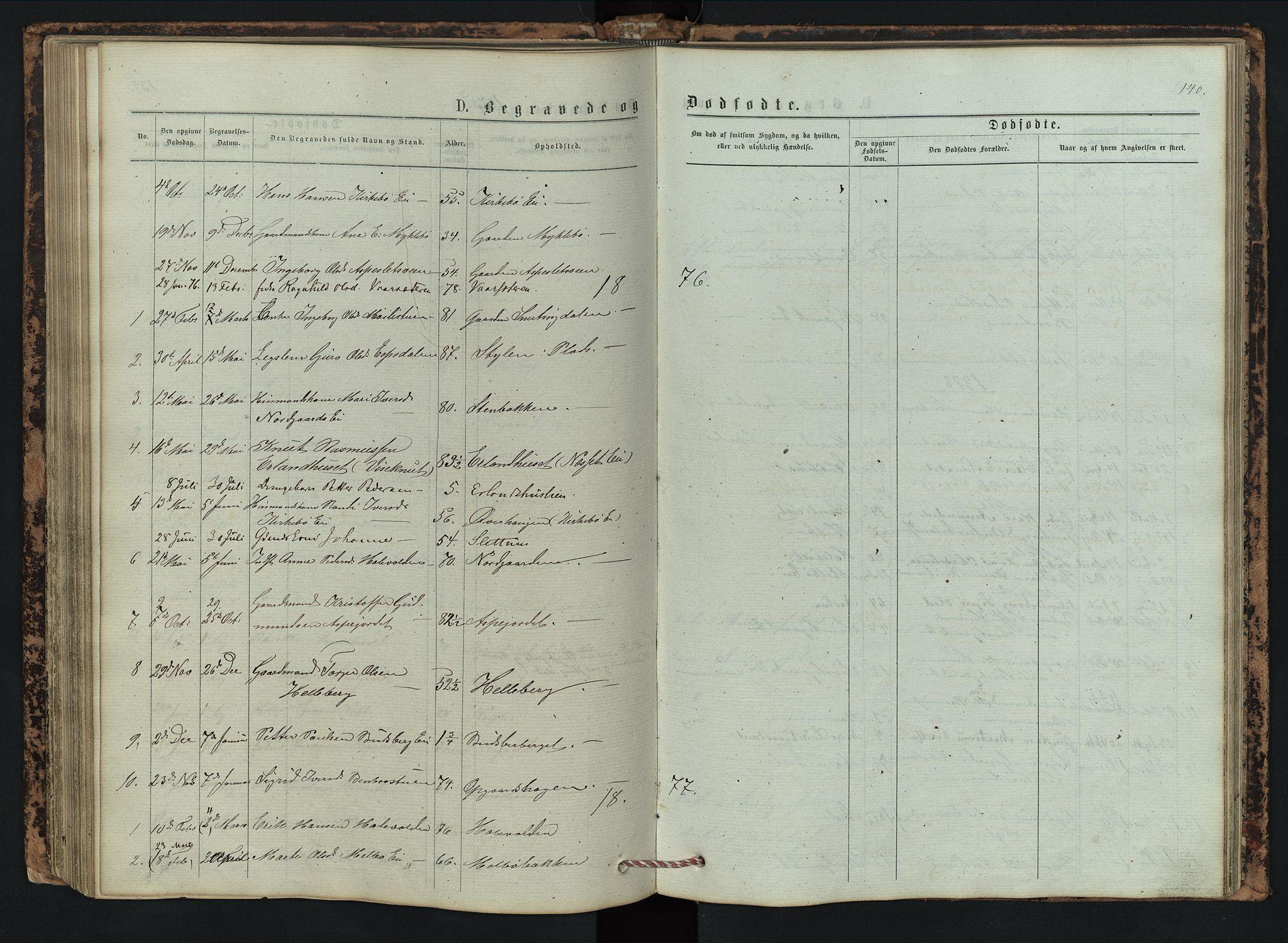 SAH, Vestre Gausdal prestekontor, Klokkerbok nr. 2, 1874-1897, s. 140
