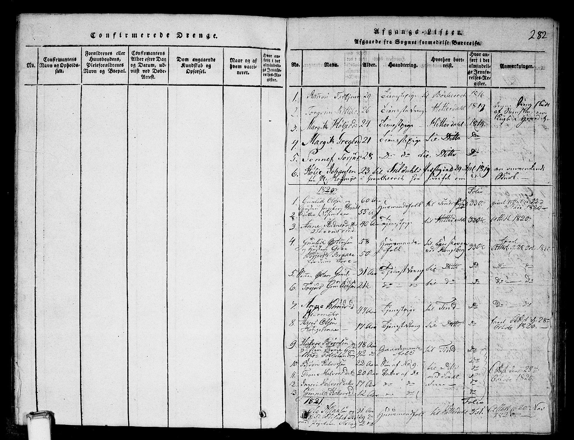 SAKO, Gransherad kirkebøker, G/Ga/L0001: Klokkerbok nr. I 1, 1815-1842, s. 282
