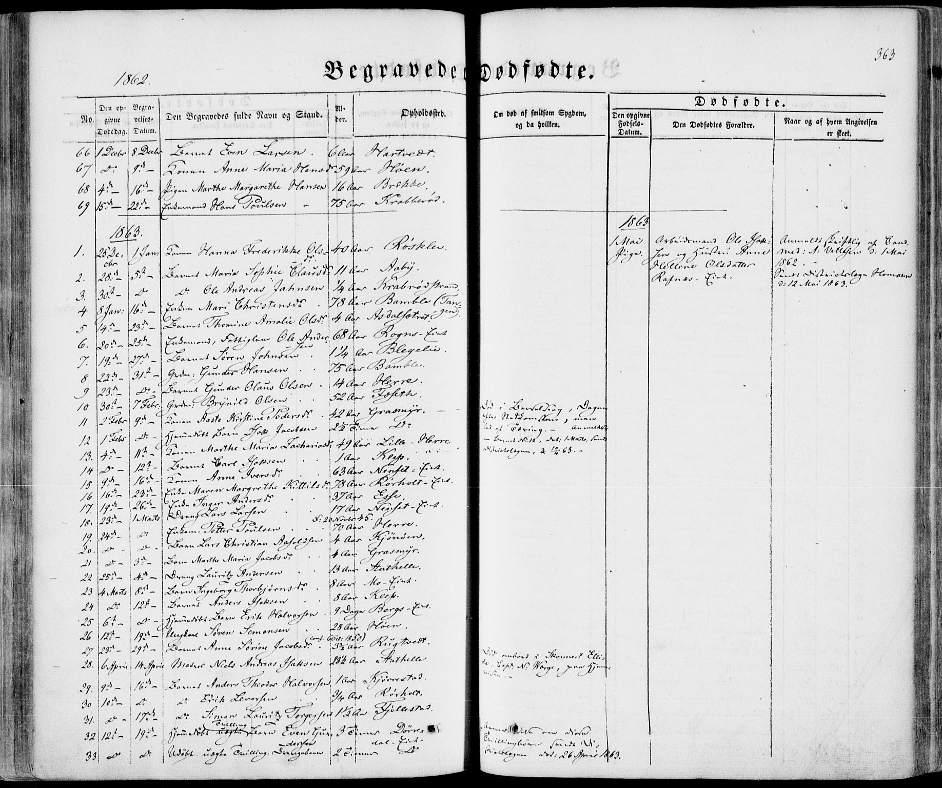 SAKO, Bamble kirkebøker, F/Fa/L0005: Ministerialbok nr. I 5, 1854-1869, s. 363