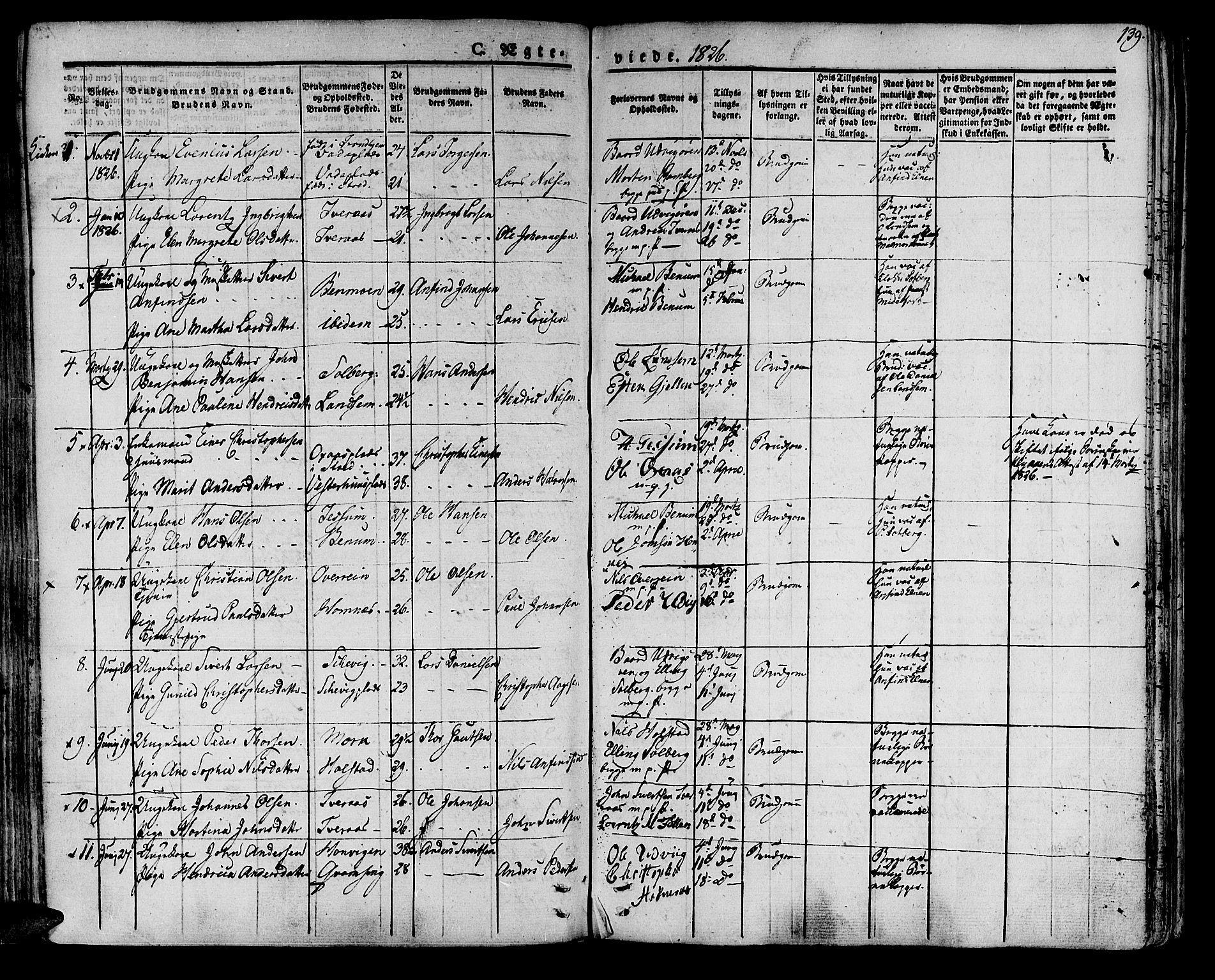SAT, Ministerialprotokoller, klokkerbøker og fødselsregistre - Nord-Trøndelag, 741/L0390: Ministerialbok nr. 741A04, 1822-1836, s. 139