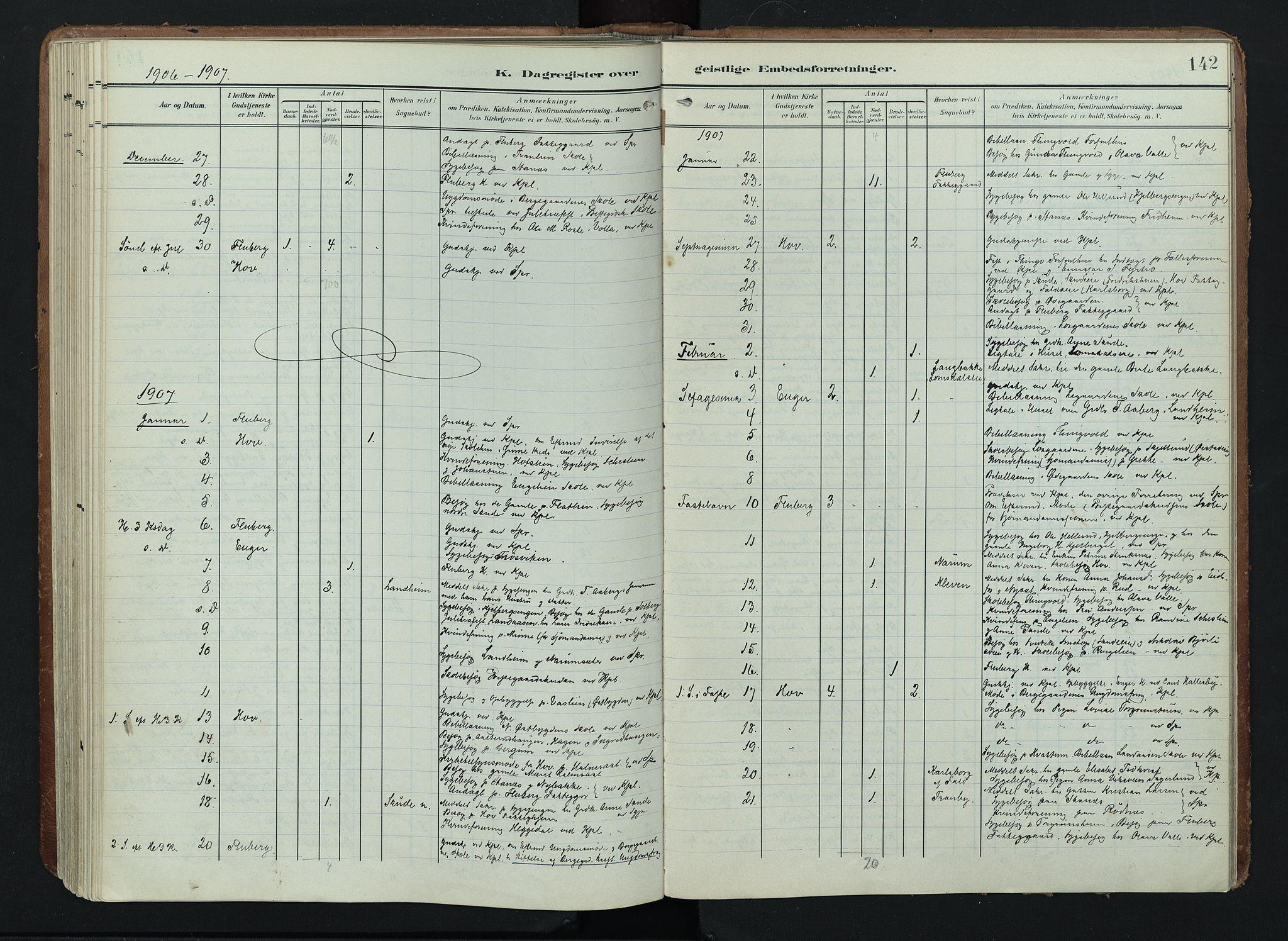 SAH, Søndre Land prestekontor, K/L0005: Ministerialbok nr. 5, 1905-1914, s. 142