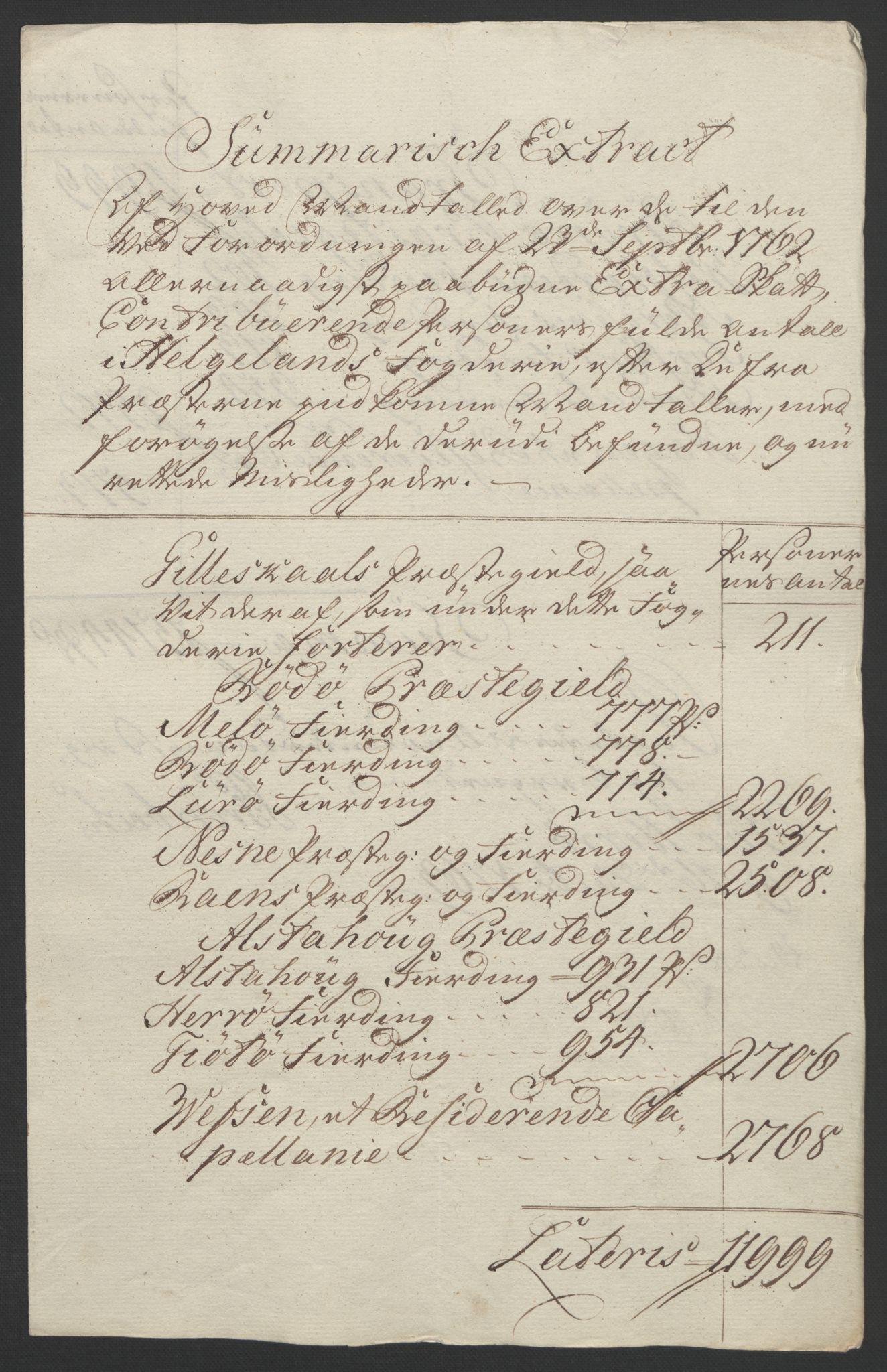 RA, Rentekammeret inntil 1814, Reviderte regnskaper, Fogderegnskap, R65/L4573: Ekstraskatten Helgeland, 1762-1772, s. 10