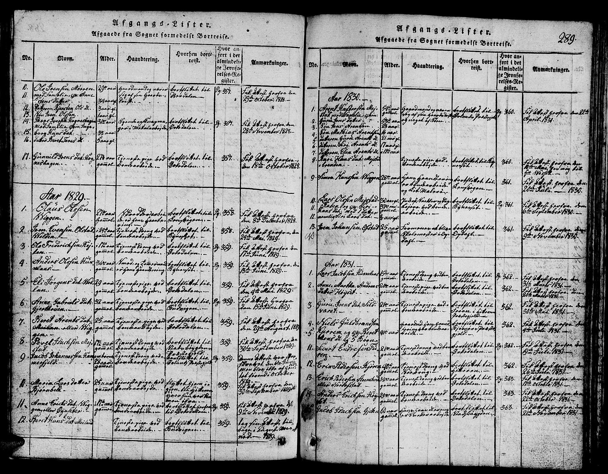 SAT, Ministerialprotokoller, klokkerbøker og fødselsregistre - Sør-Trøndelag, 665/L0776: Klokkerbok nr. 665C01, 1817-1837, s. 289