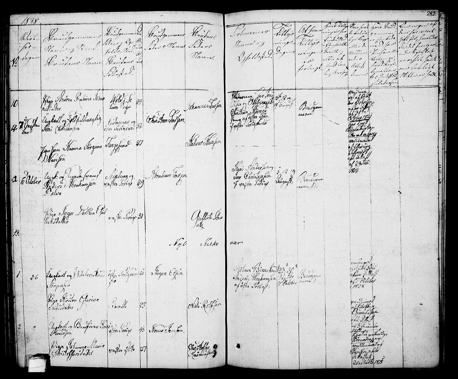 SAKO, Porsgrunn kirkebøker , F/Fa/L0005: Ministerialbok nr. 5, 1828-1840, s. 282
