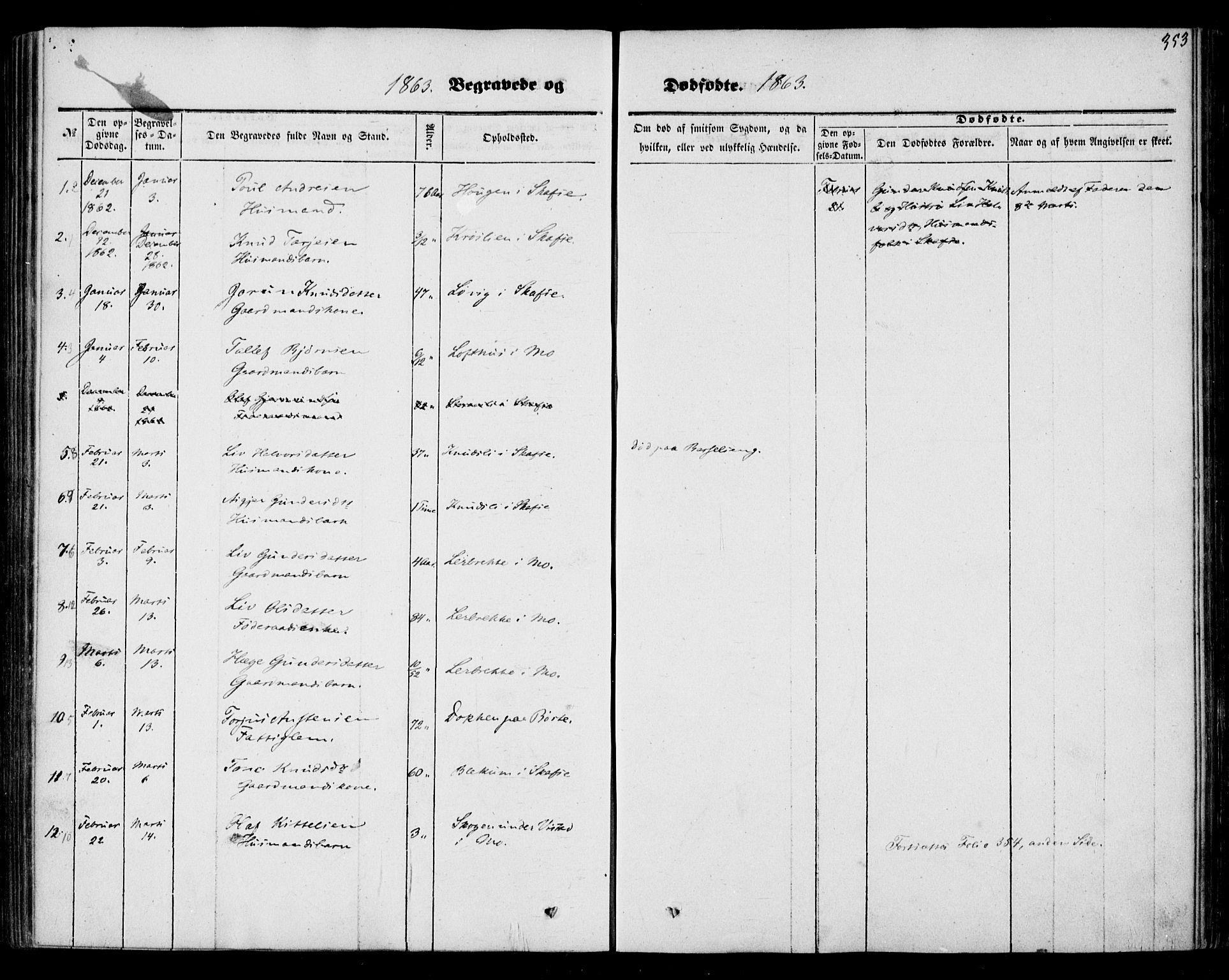 SAKO, Mo kirkebøker, F/Fa/L0005: Ministerialbok nr. I 5, 1844-1864, s. 353