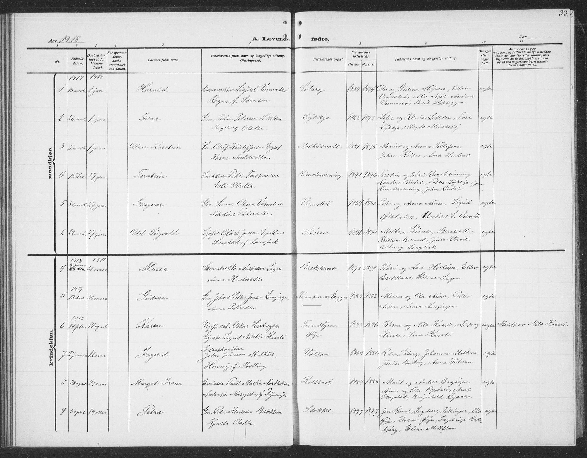 SAT, Ministerialprotokoller, klokkerbøker og fødselsregistre - Sør-Trøndelag, 691/L1095: Klokkerbok nr. 691C06, 1912-1933, s. 33