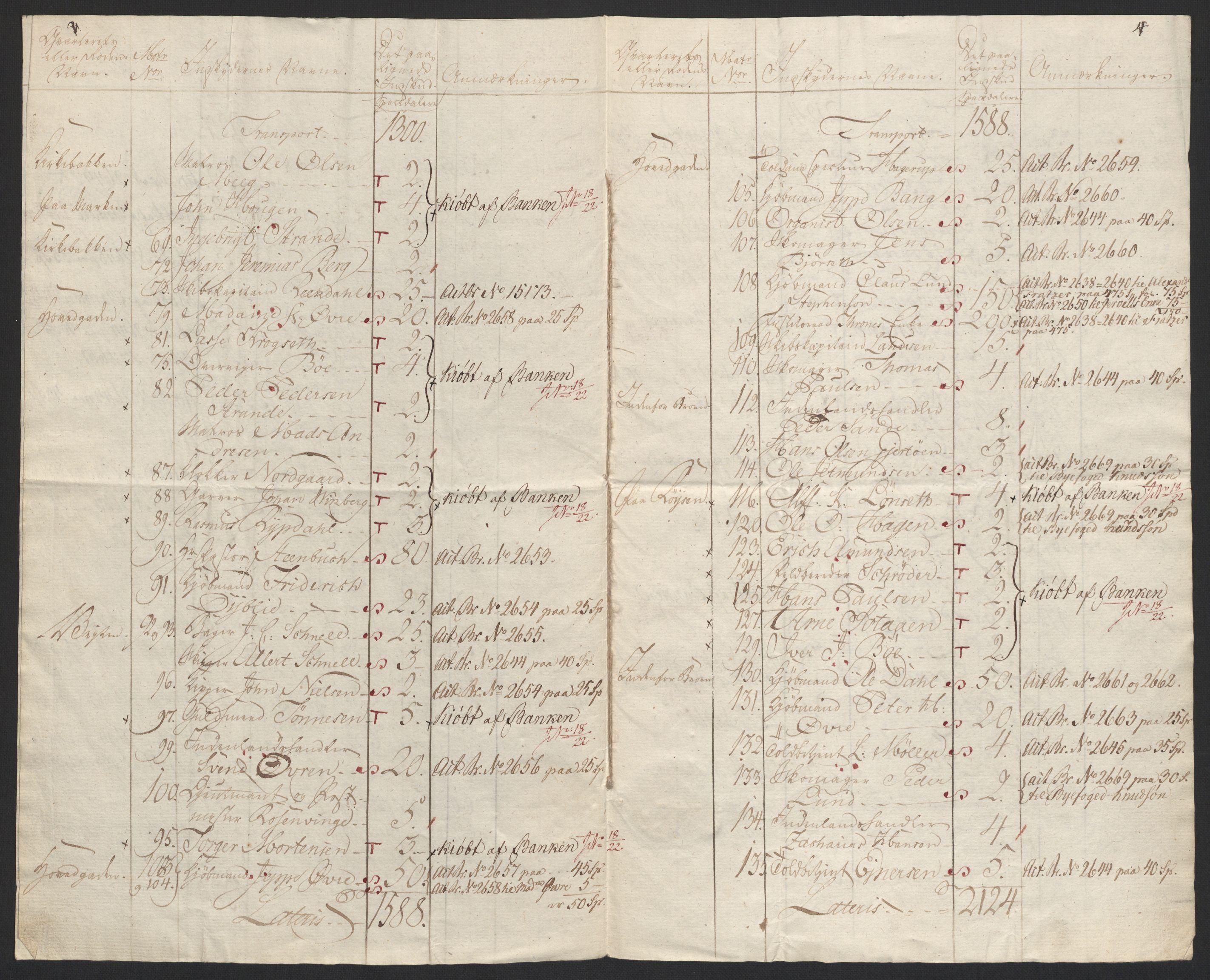 NOBA, Norges Bank/Sølvskatten 1816*, 1816, s. 6