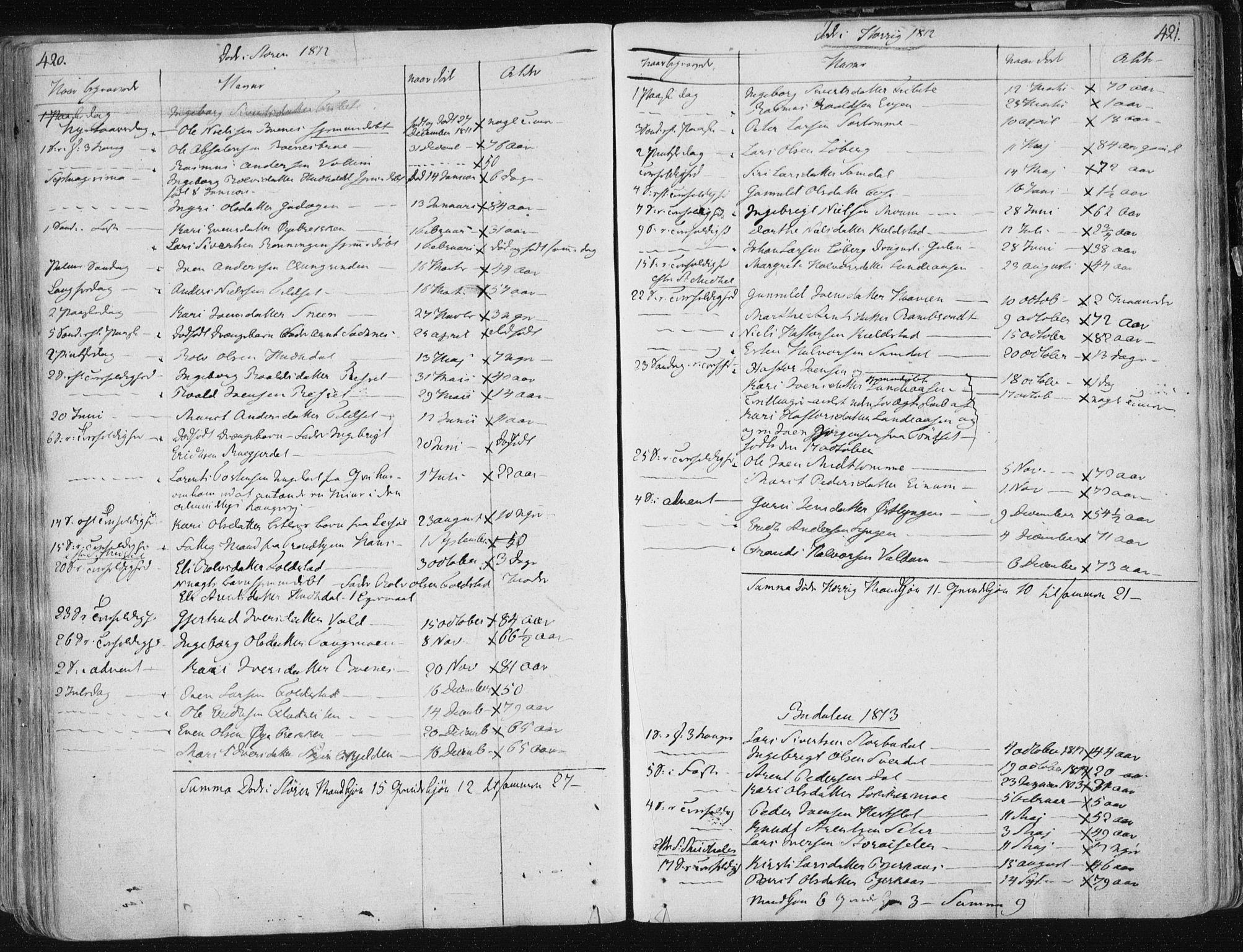 SAT, Ministerialprotokoller, klokkerbøker og fødselsregistre - Sør-Trøndelag, 687/L0992: Ministerialbok nr. 687A03 /1, 1788-1815, s. 420-421