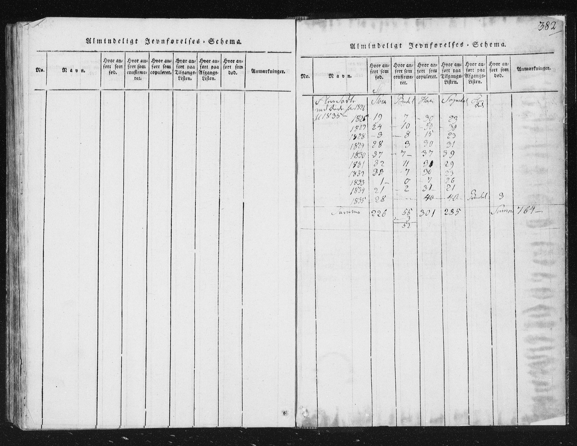 SAT, Ministerialprotokoller, klokkerbøker og fødselsregistre - Sør-Trøndelag, 687/L0996: Ministerialbok nr. 687A04, 1816-1842, s. 382