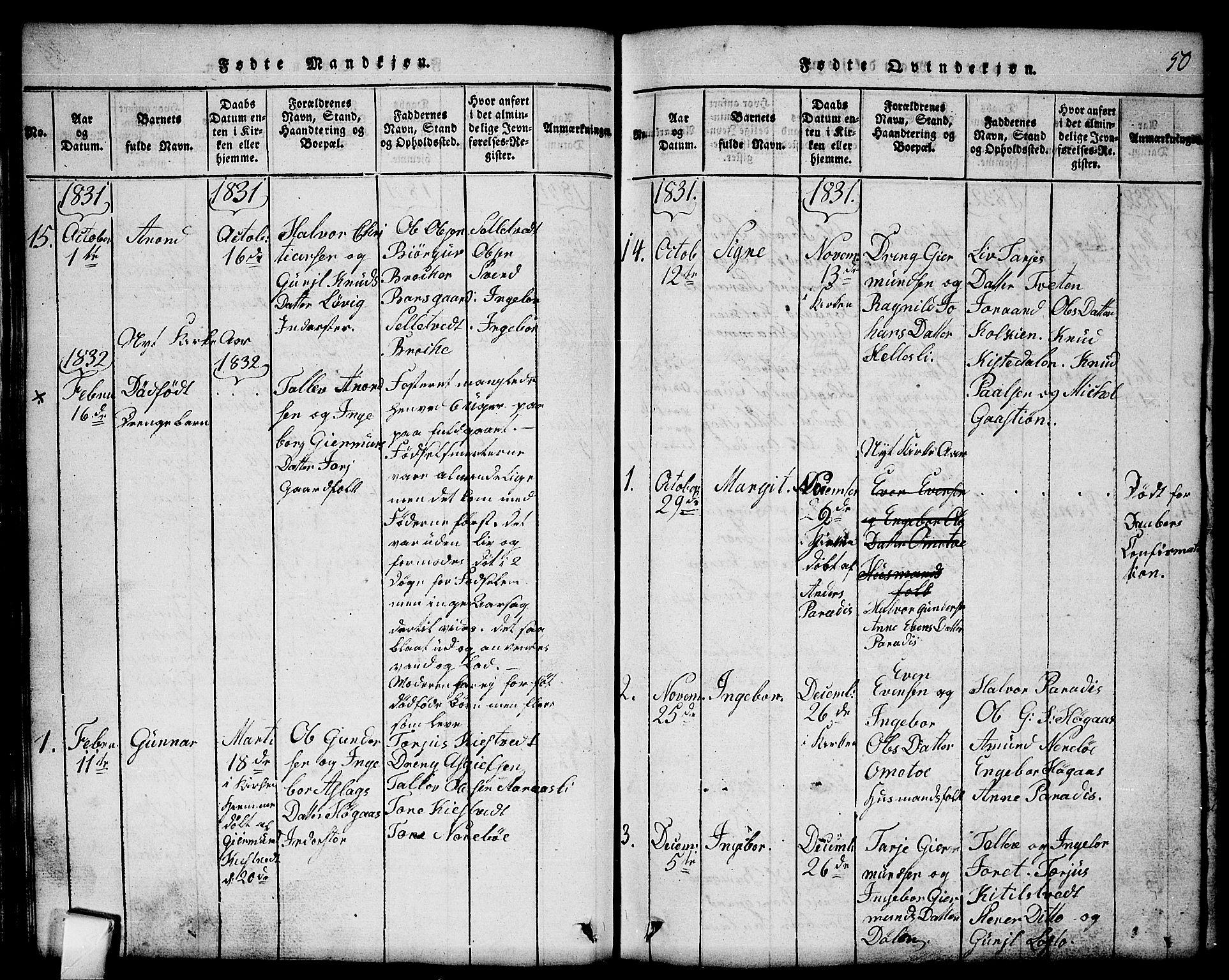 SAKO, Mo kirkebøker, G/Gb/L0001: Klokkerbok nr. II 1, 1814-1843, s. 50