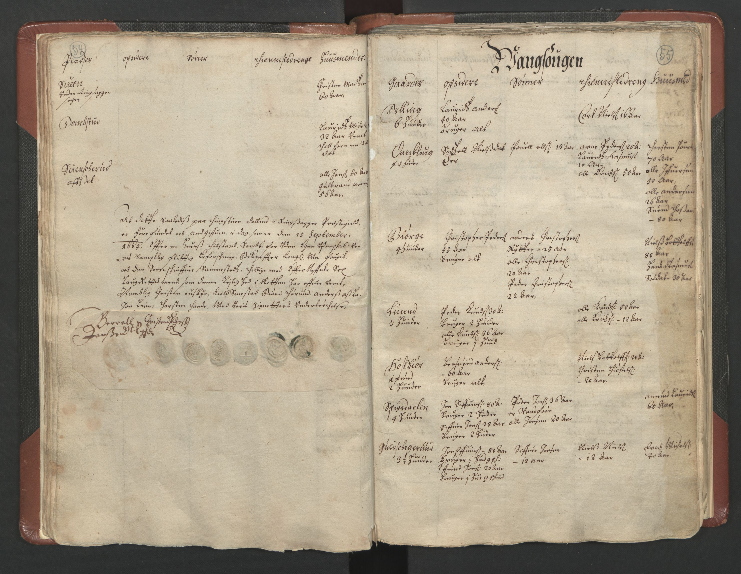 RA, Fogdenes og sorenskrivernes manntall 1664-1666, nr. 3: Hedmark fogderi og Solør, Østerdal og Odal fogderi, 1664, s. 54-55