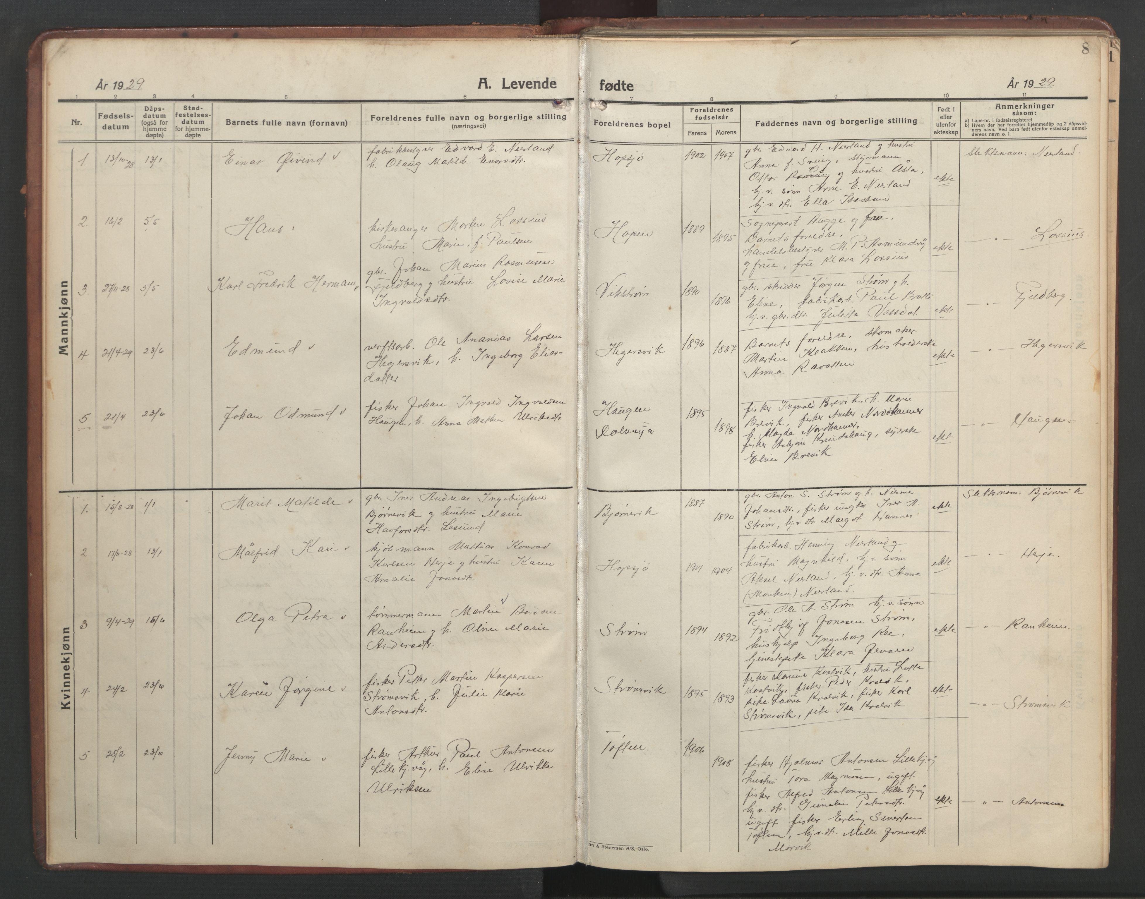 SAT, Ministerialprotokoller, klokkerbøker og fødselsregistre - Sør-Trøndelag, 634/L0544: Klokkerbok nr. 634C06, 1927-1948, s. 8